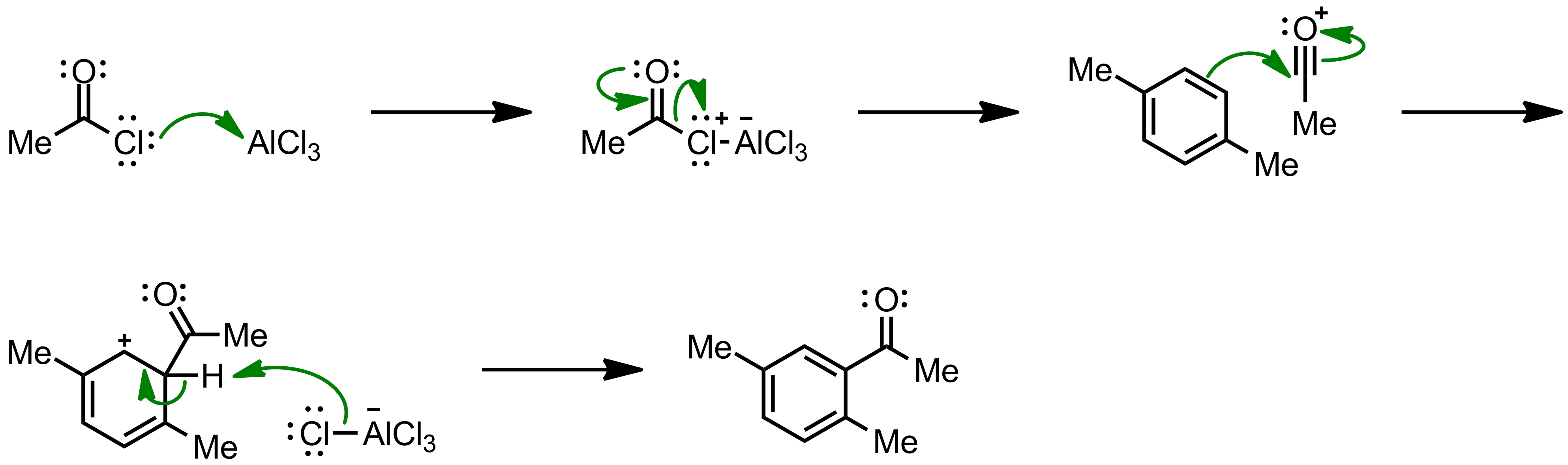 Mechanism of the Friedel-Crafts Acylation