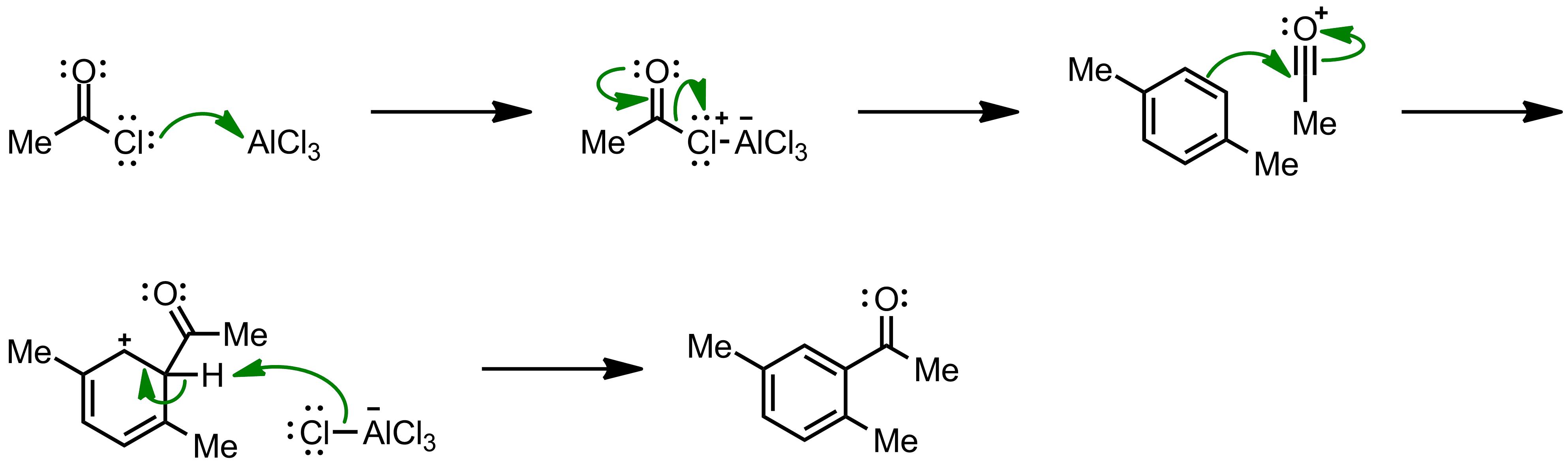 Mechanism of the Friedel-Crafts Acylation