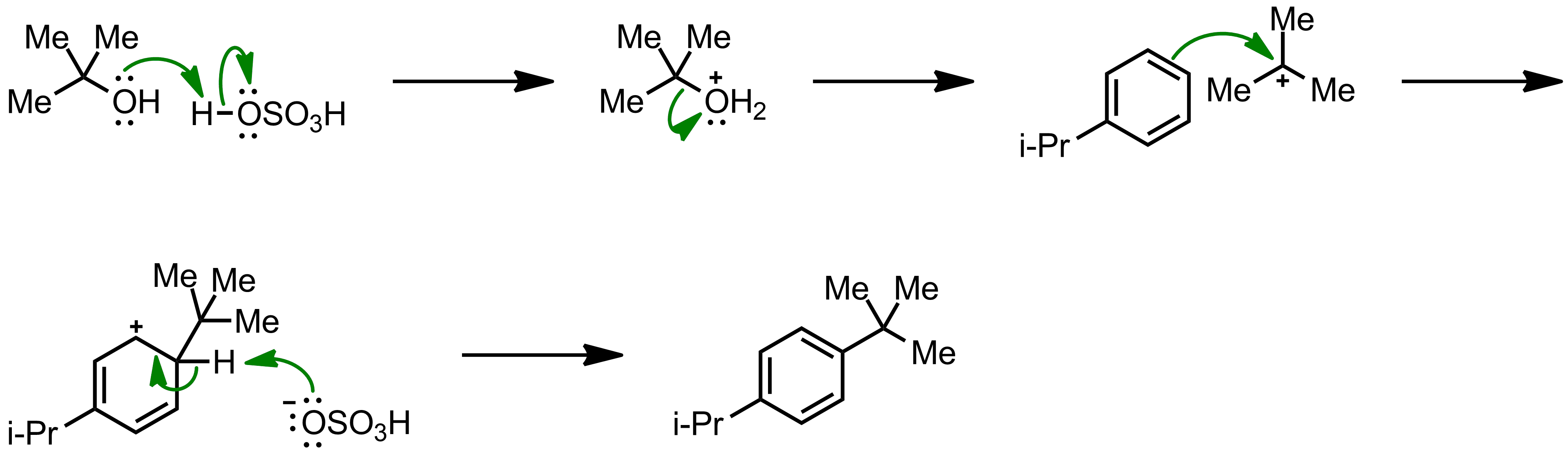Mechanism of the Friedel-Crafts Alkylation