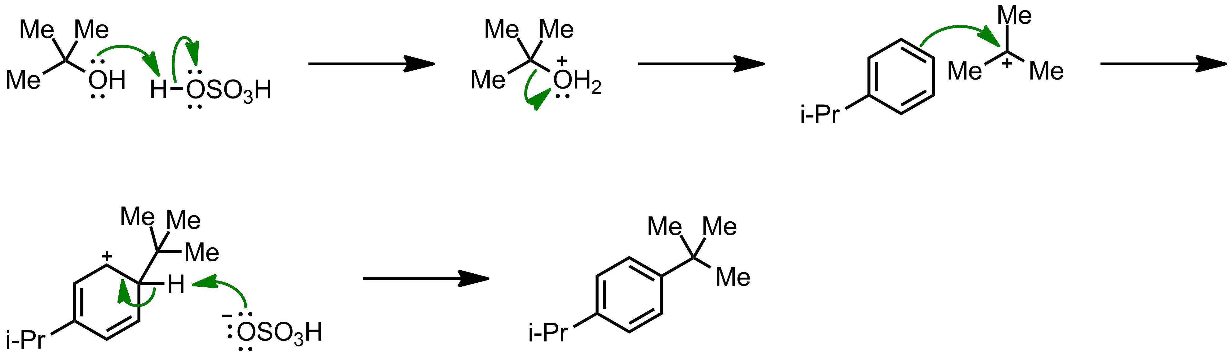 Mechanism of the Friedel-Crafts Alkylation
