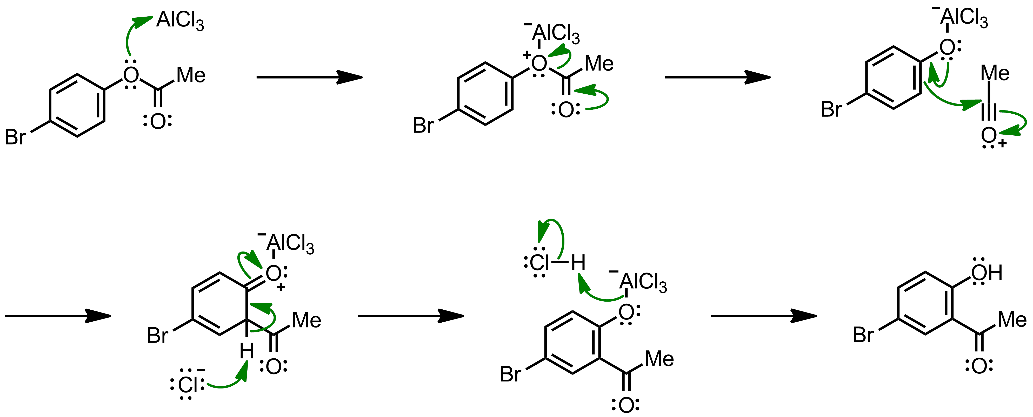 Mechanism of the Fries Rearrangement