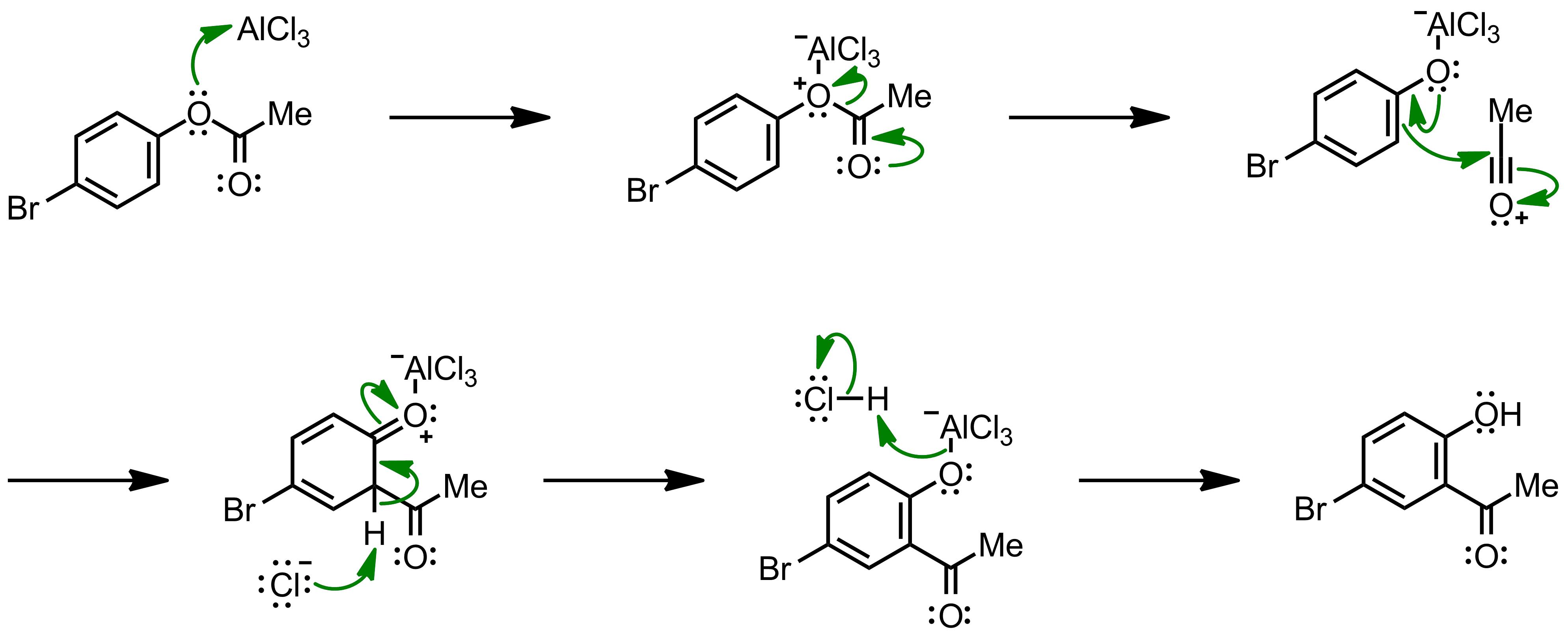 Mechanism of the Fries Rearrangement