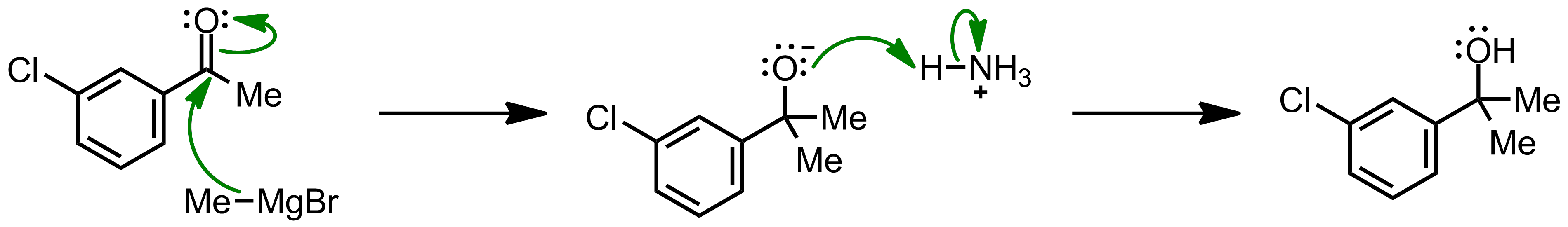 Mechanism of the Grignard Reaction
