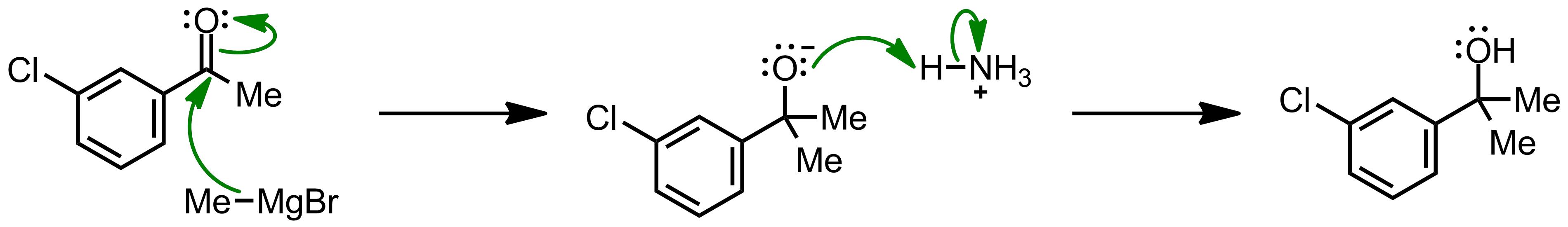 Mechanism of the Grignard Reaction