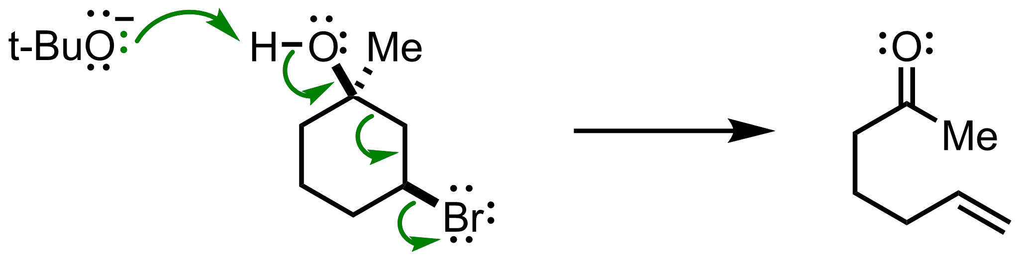 Mechanism of the Grob Fragmentation