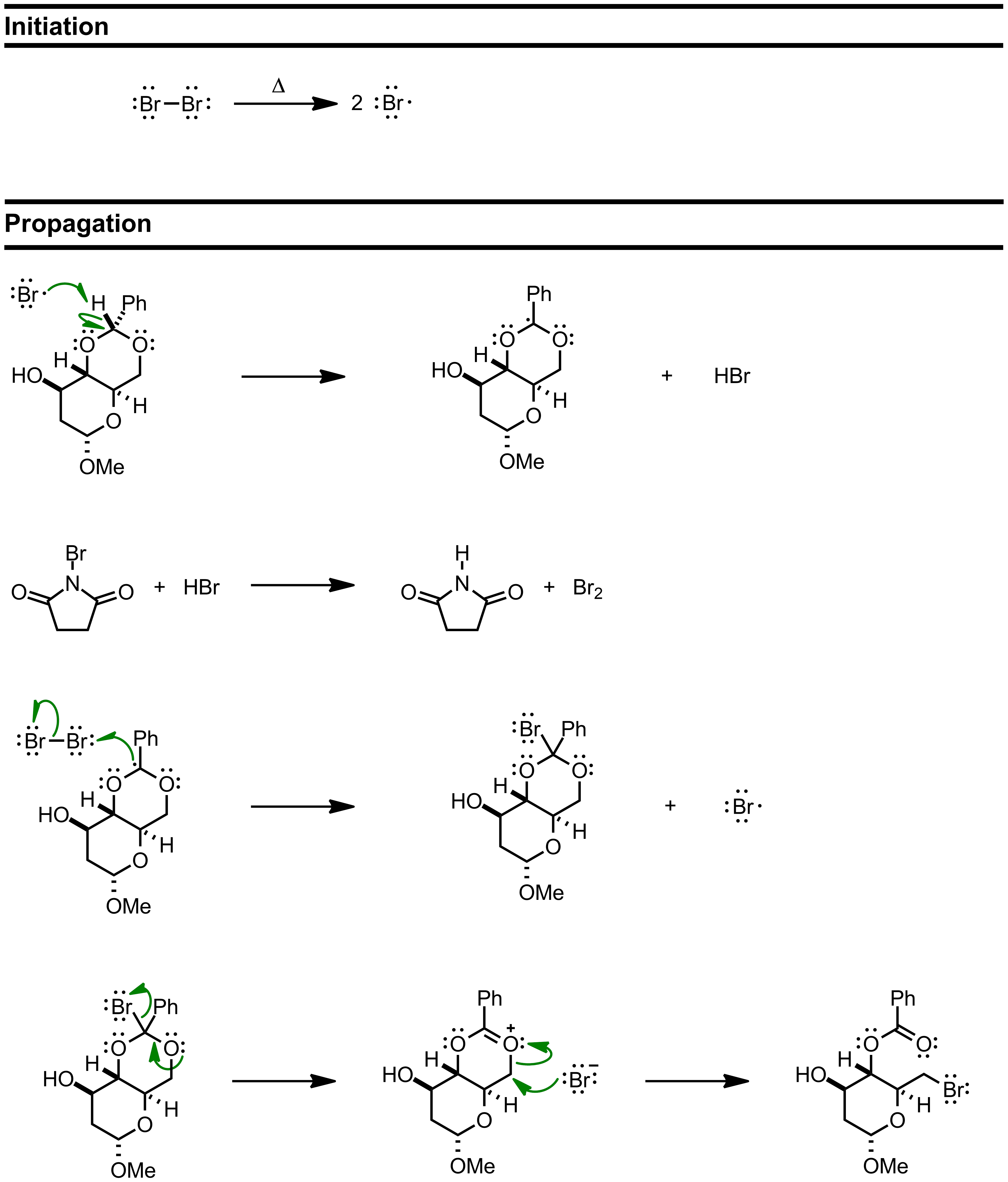 Mechanism of the Hanessian-Hullar Reaction