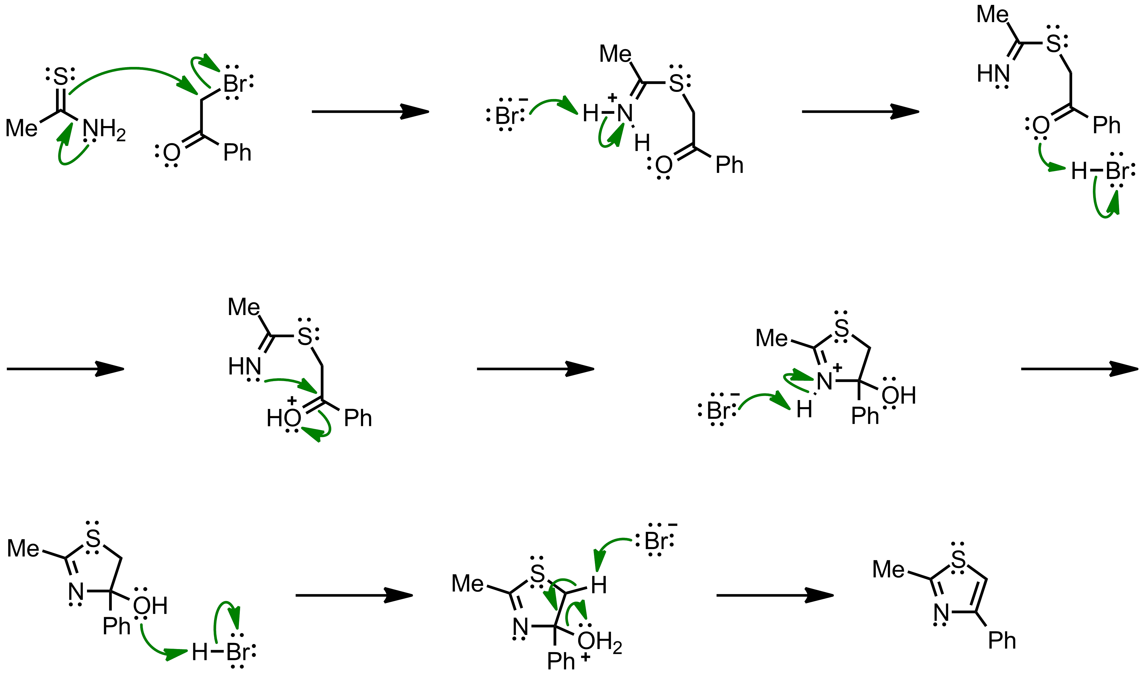 Mechanism of the Hantzsch Thiazole Synthesis