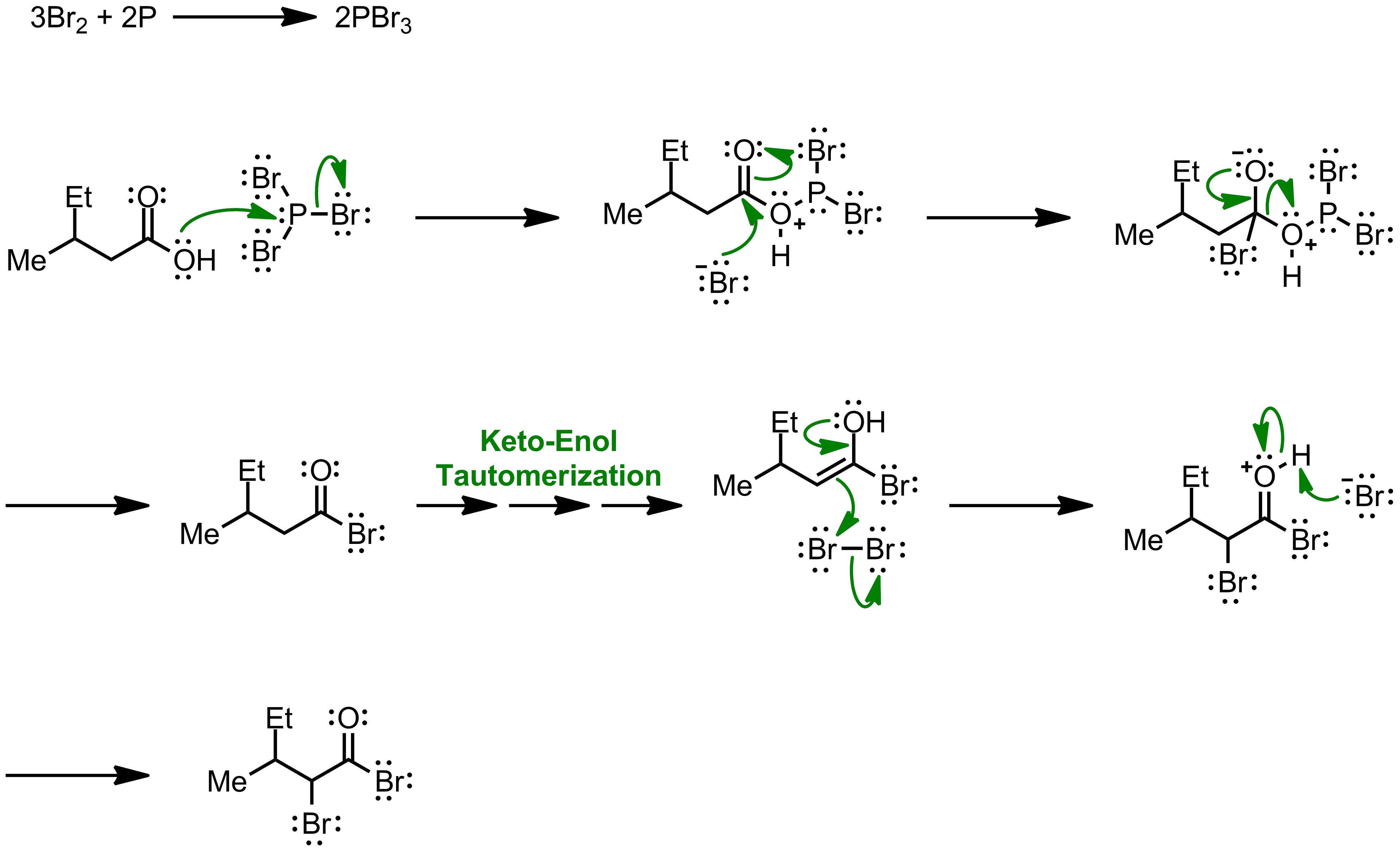 Mechanism of the Hell-Volhard-Zelinsky Reaction