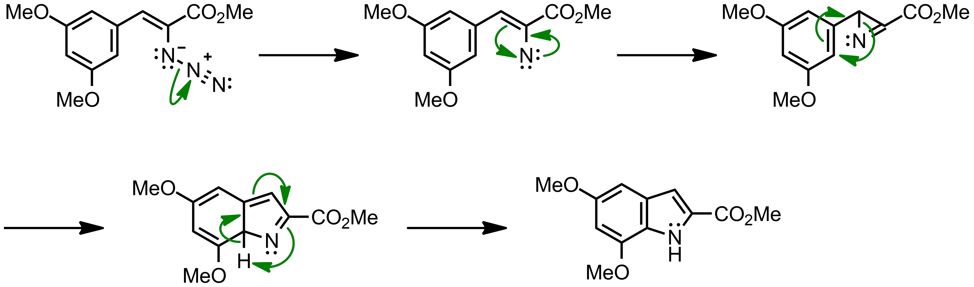 Mechanism of the Hemetsberger-Knittel Indole Synthesis