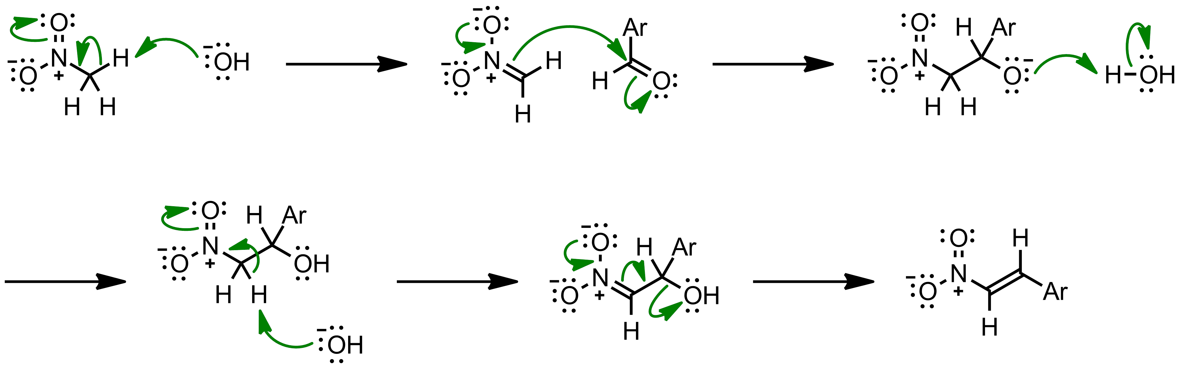 Mechanism of the Henry Reaction