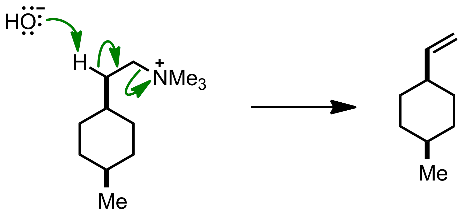 Mechanism of the Hofmann Elimination