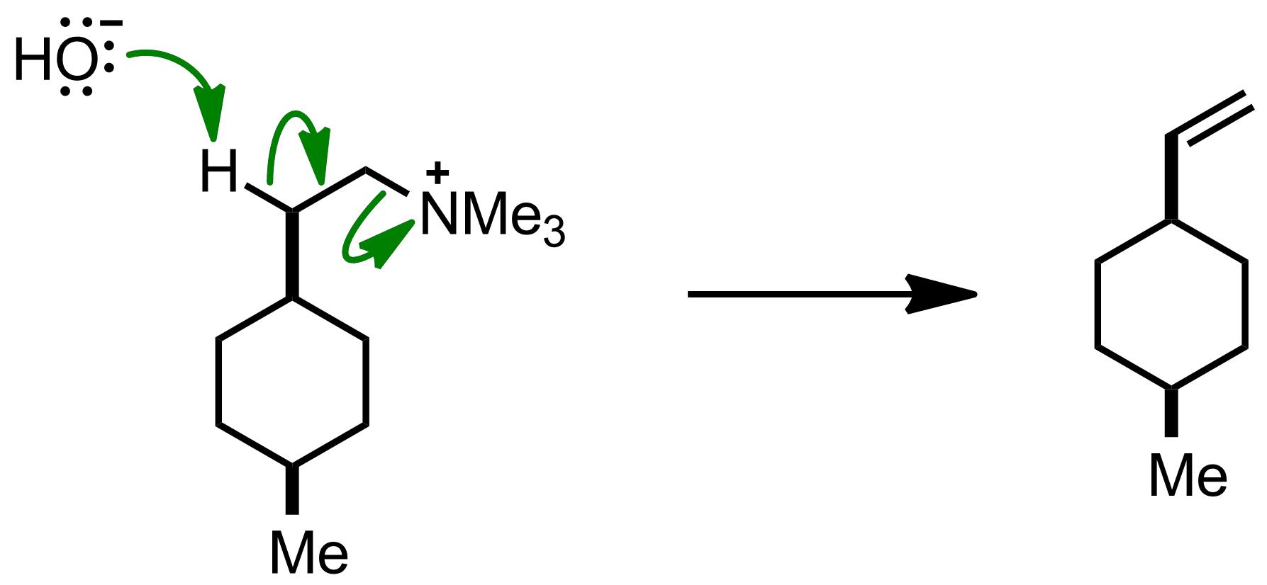 Mechanism of the Hofmann Elimination