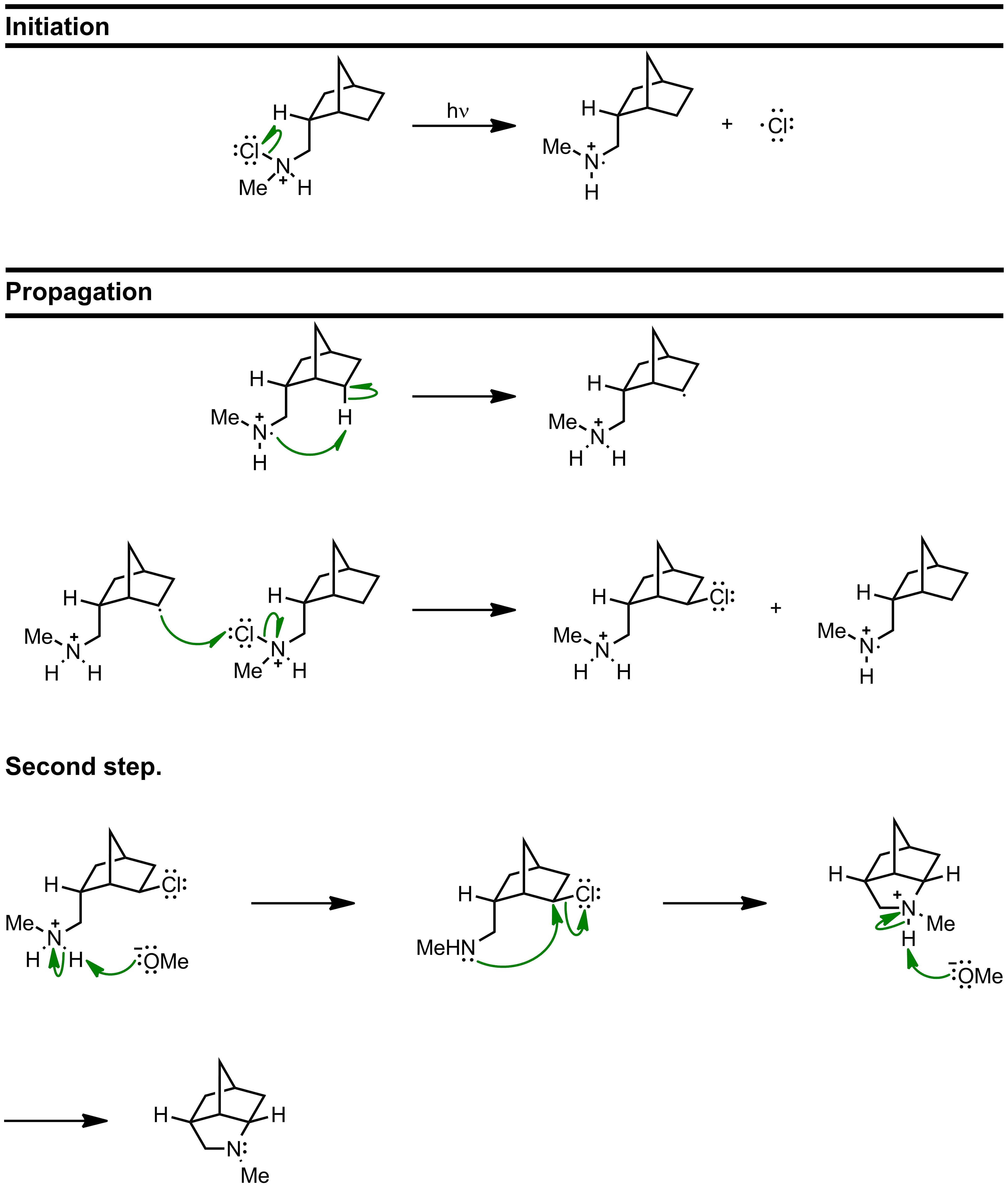 Mechanism of the Hofmann-Löffler-Freytag Reaction