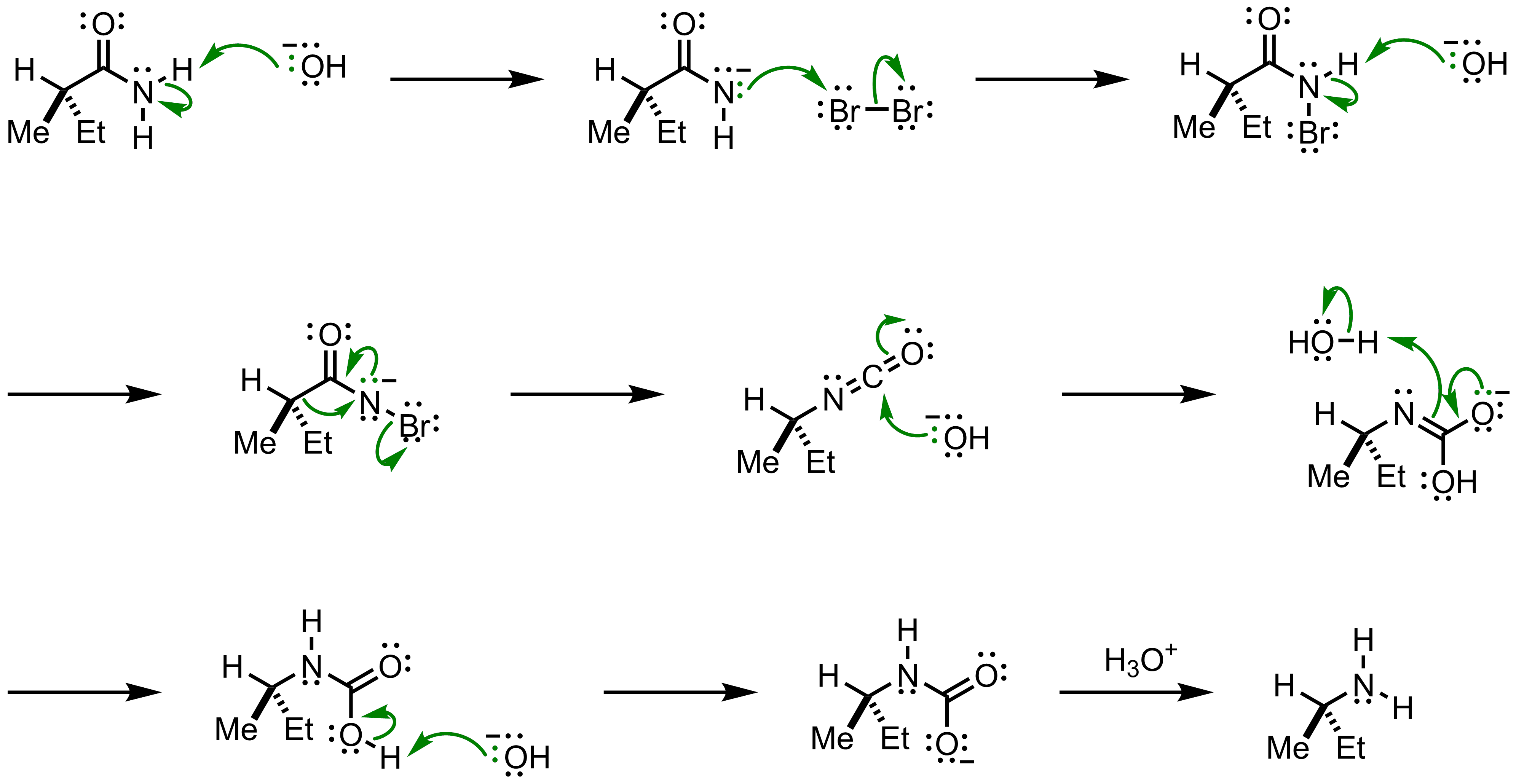 Mechanism of the Hofmann Rearrangement