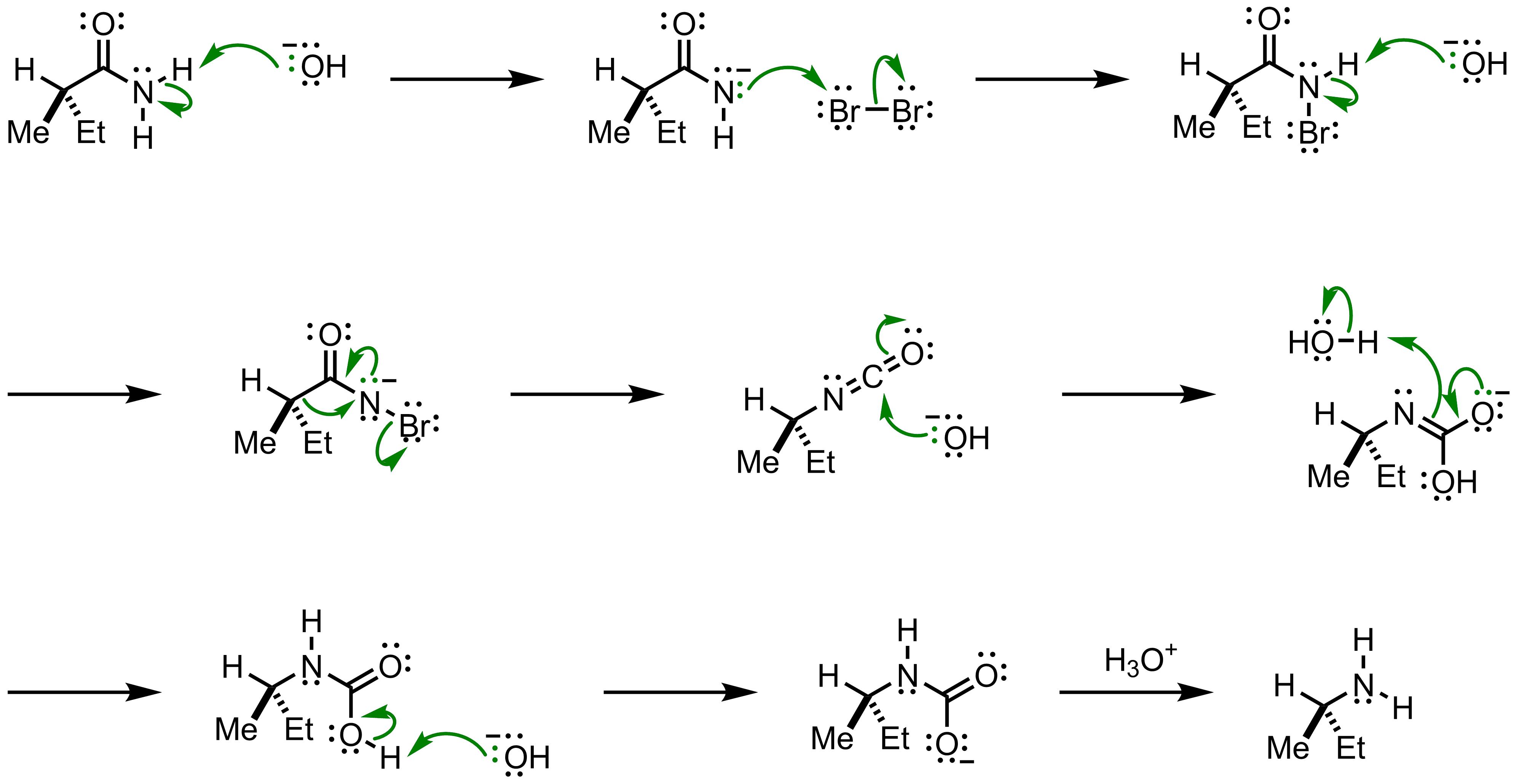 Mechanism of the Hofmann Rearrangement