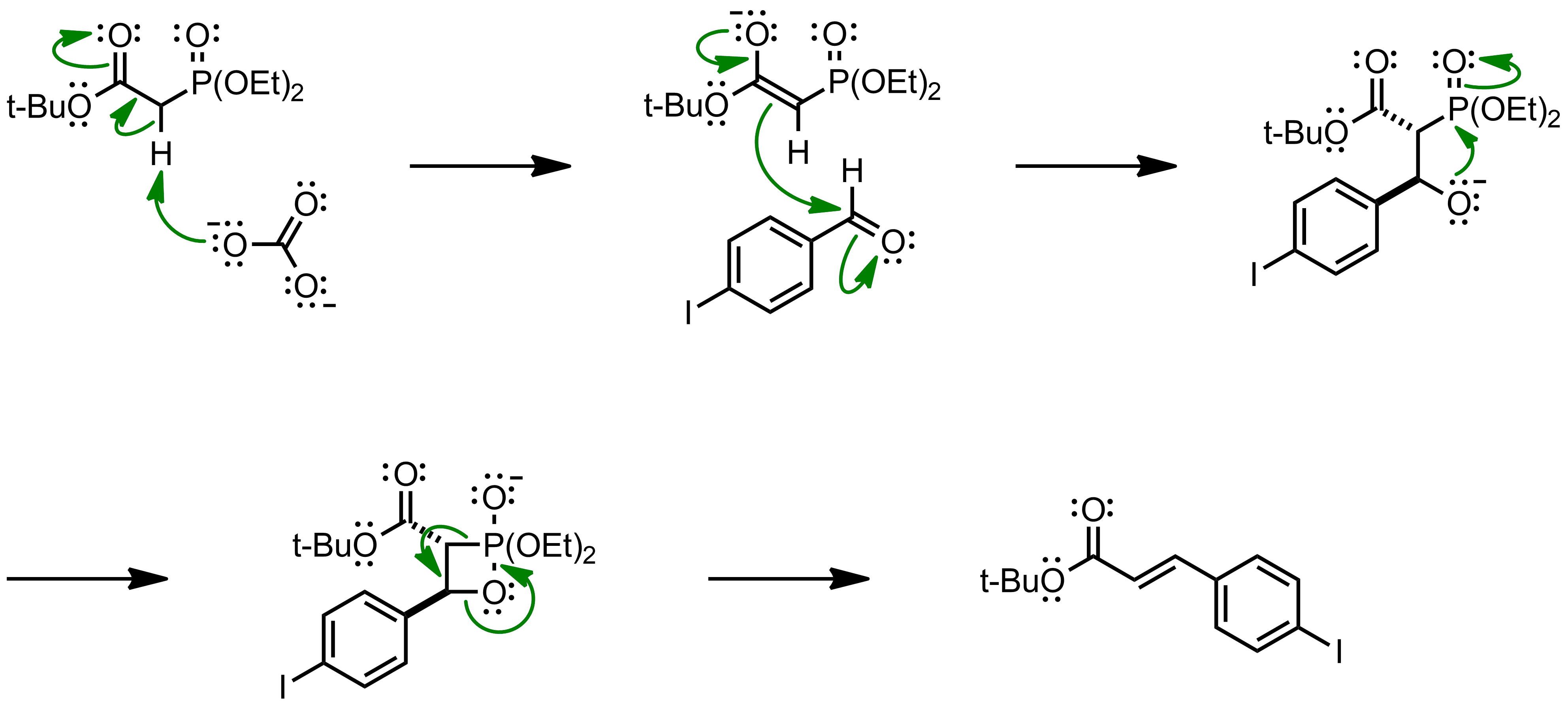 Mechanism of the Horner-Wadsworth-Emmons Reaction