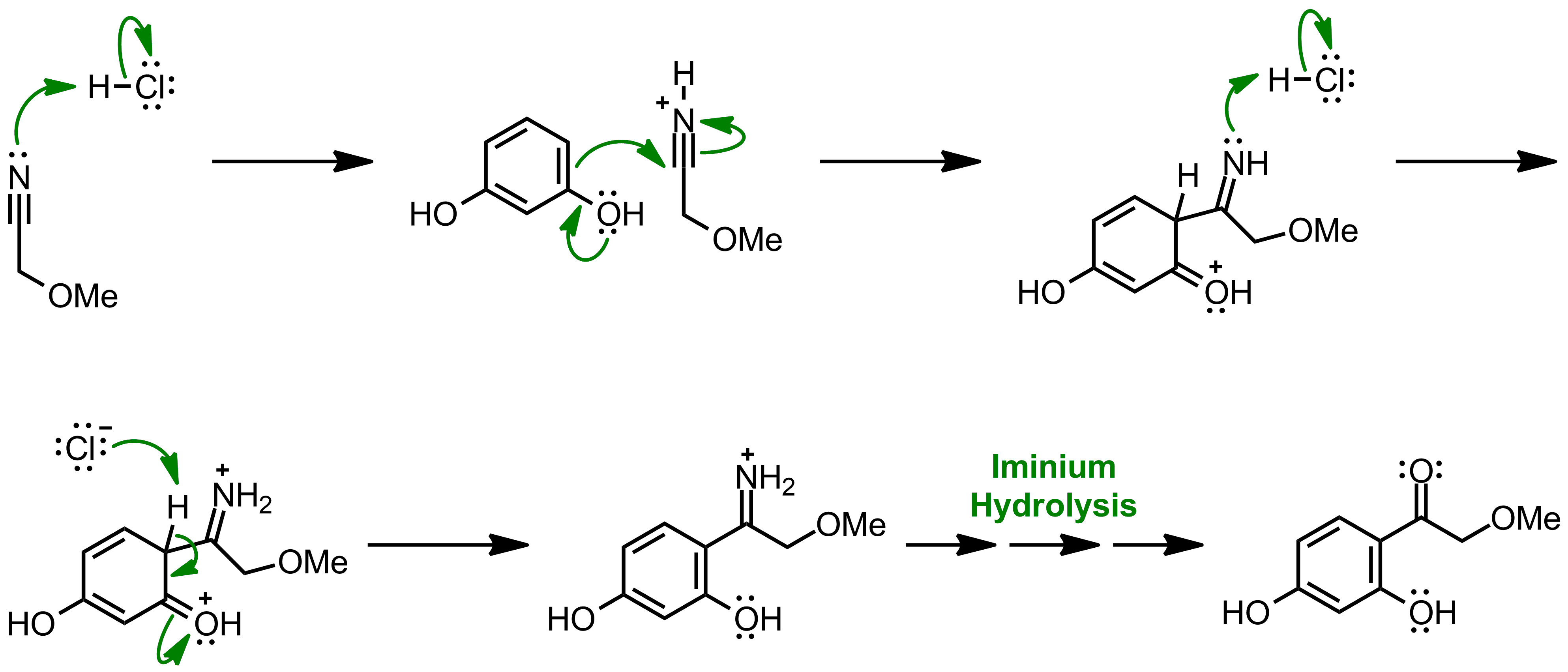 Mechanism of the Houben-Hoesch Reaction
