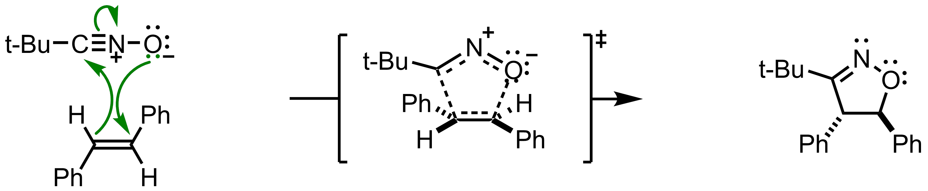 Mechanism of the Huisgen Cycloaddition