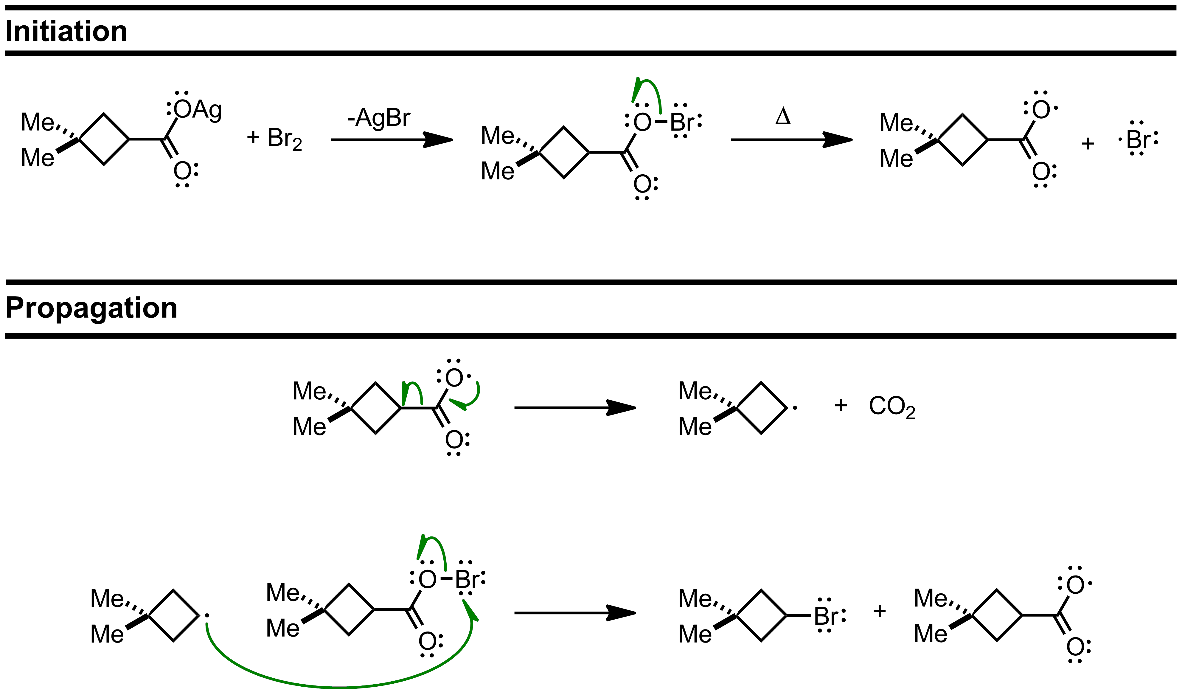 Mechanism of the Hunsdiecker Reaction