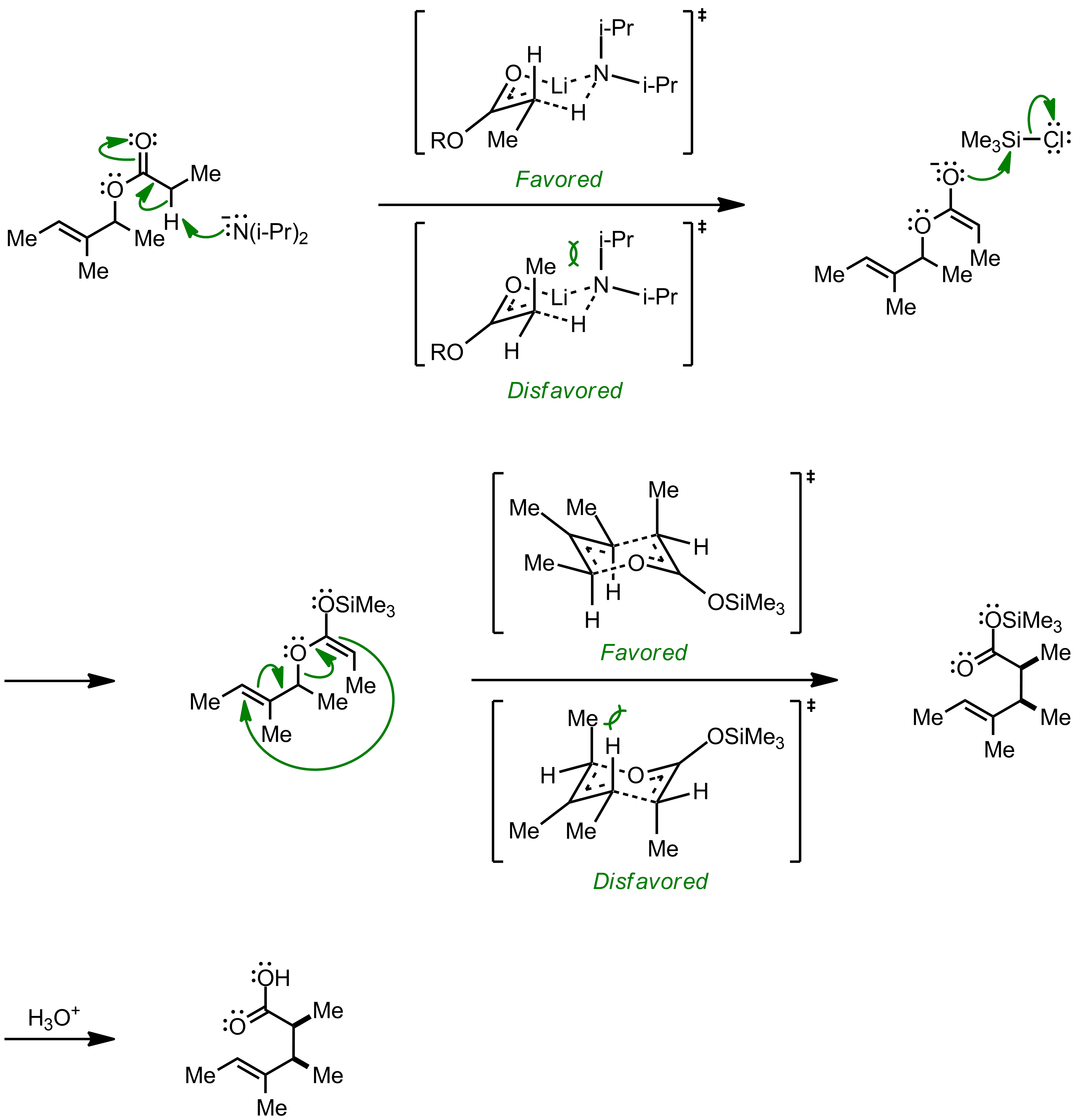 Mechanism of the Ireland-Claisen Rearrangement