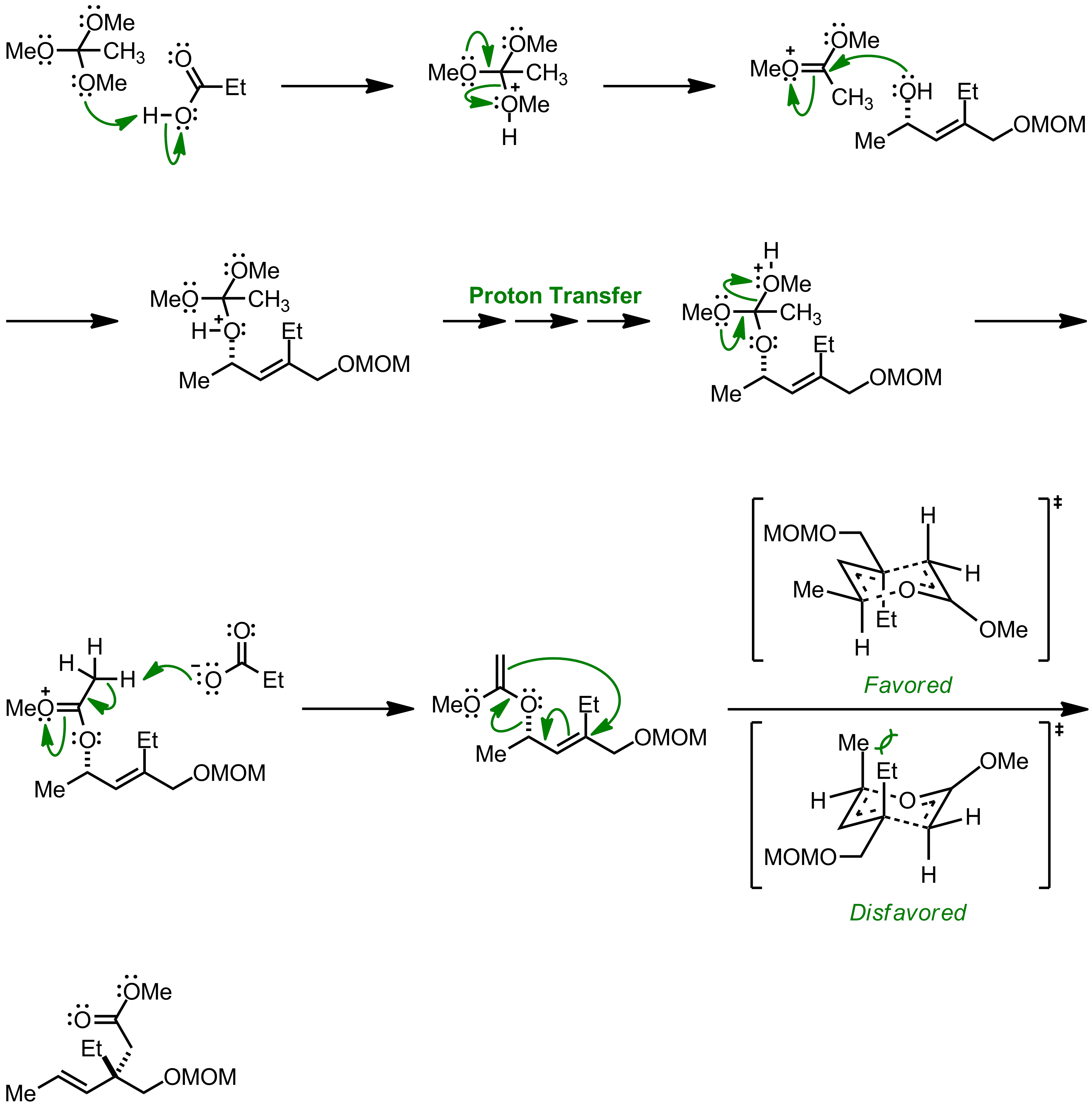 Mechanism of the Johnson-Claisen Rearrangement