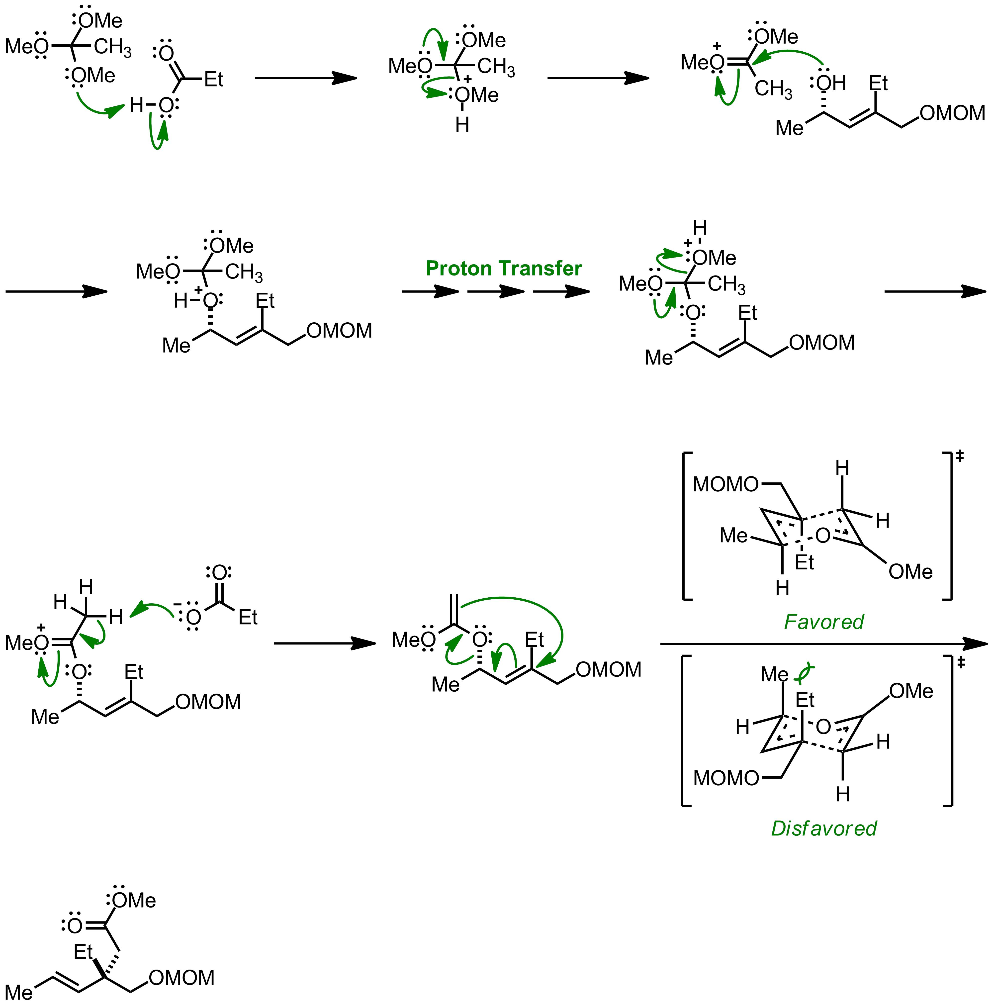 Mechanism of the Johnson-Claisen Rearrangement