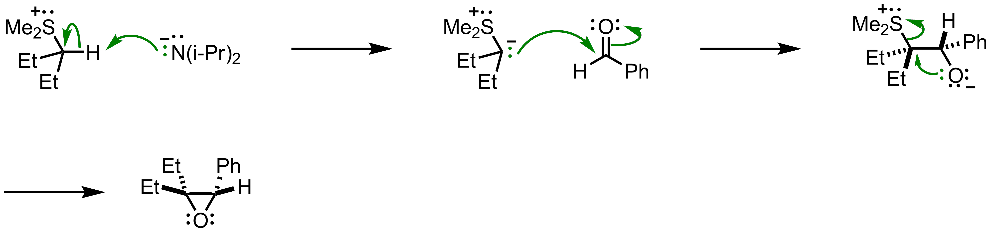 Mechanism of the Johnson-Corey-Chaykovsky Reaction