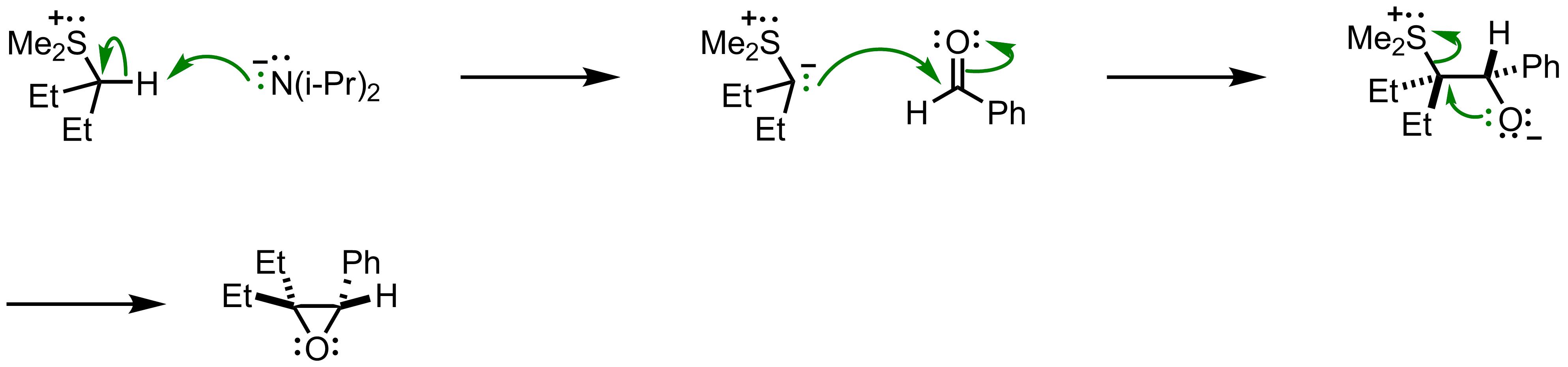 Mechanism of the Johnson-Corey-Chaykovsky Reaction