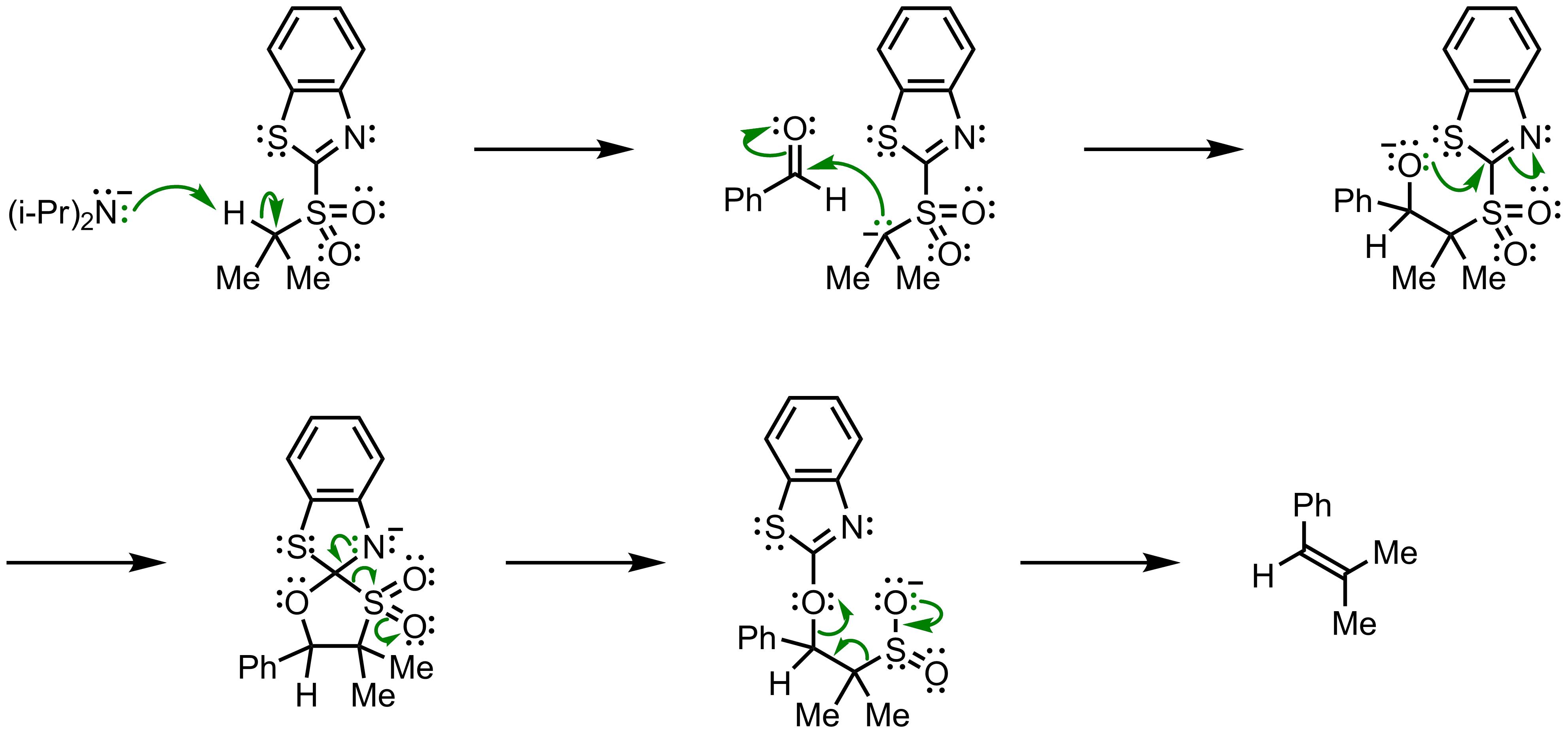 Mechanism of the Julia-Kociensky Olefination