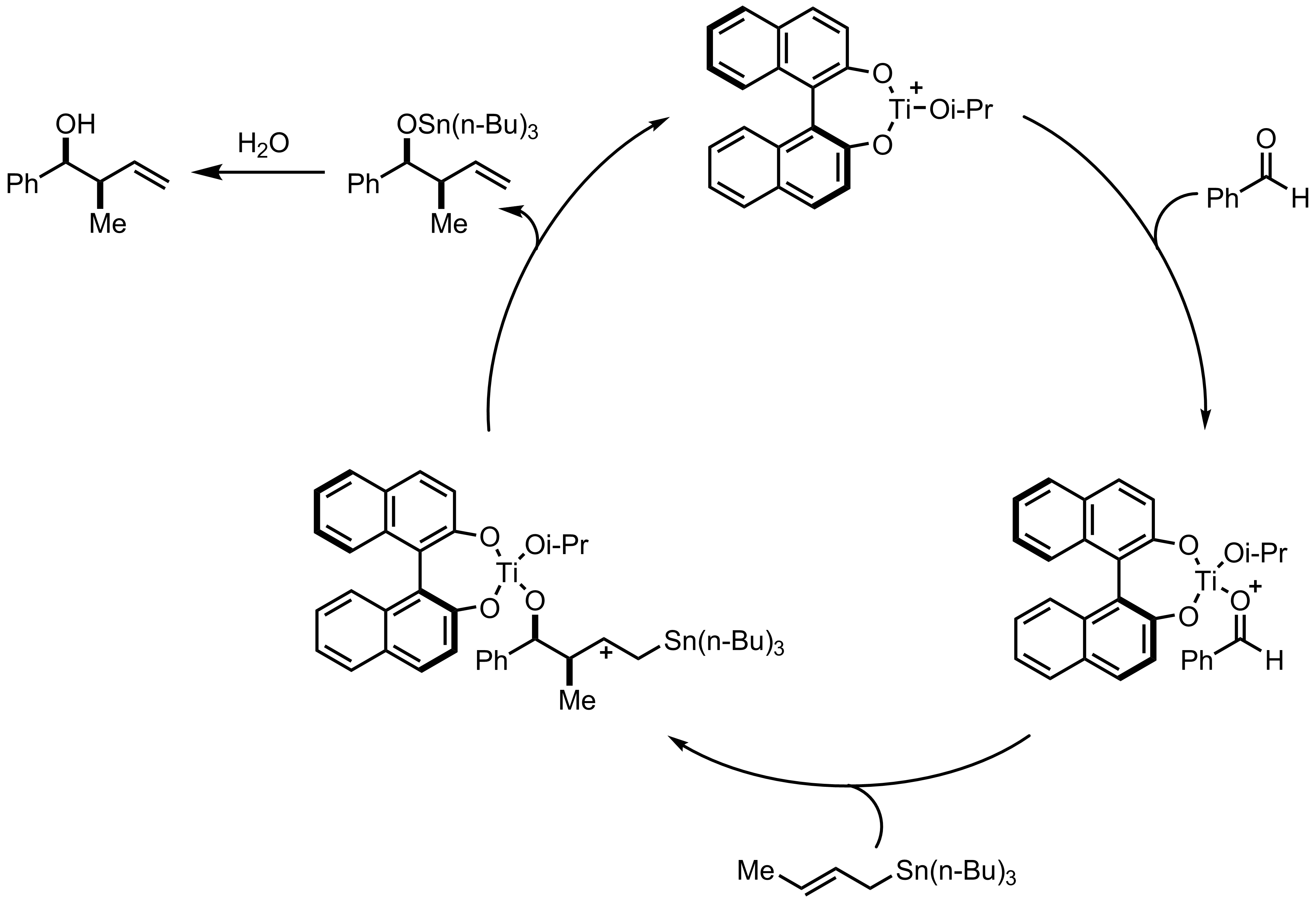 Mechanism of the Keck Asymmetric Allylation
