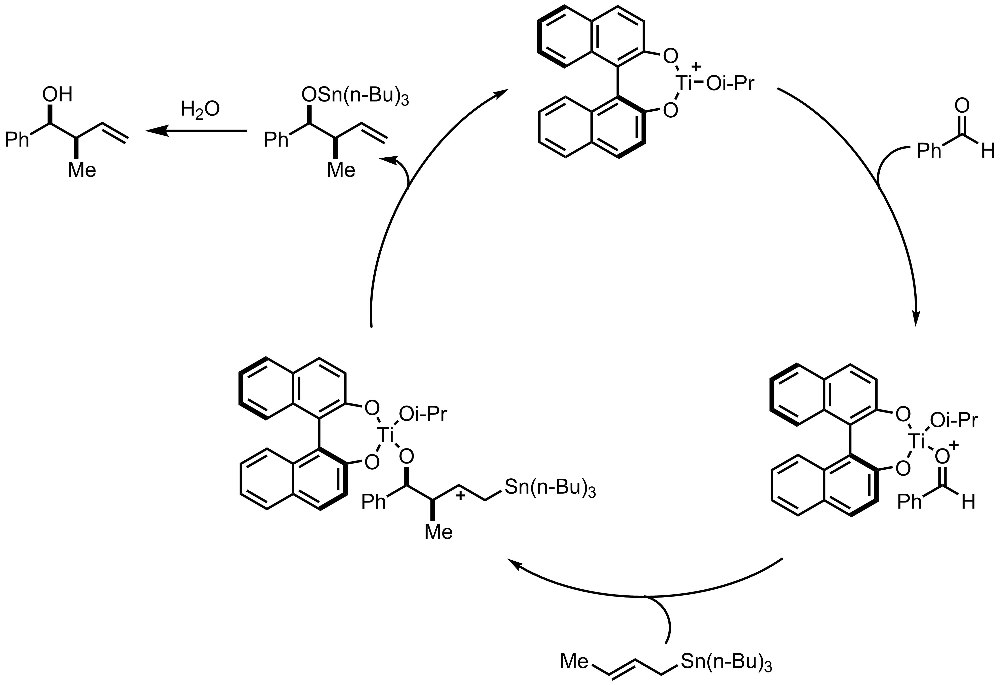 Mechanism of the Keck Asymmetric Allylation