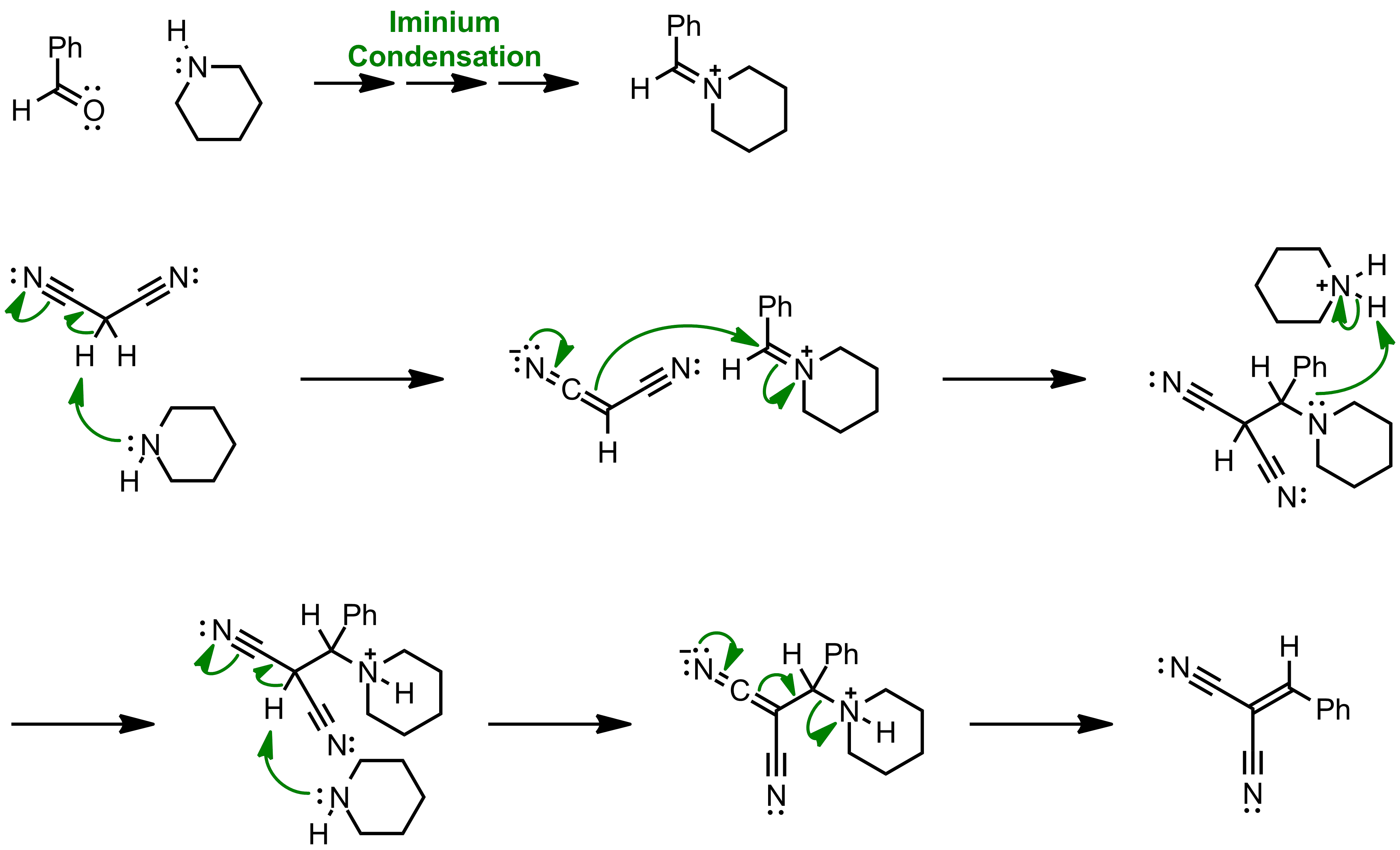 Mechanism of the Knoevenagel Condensation