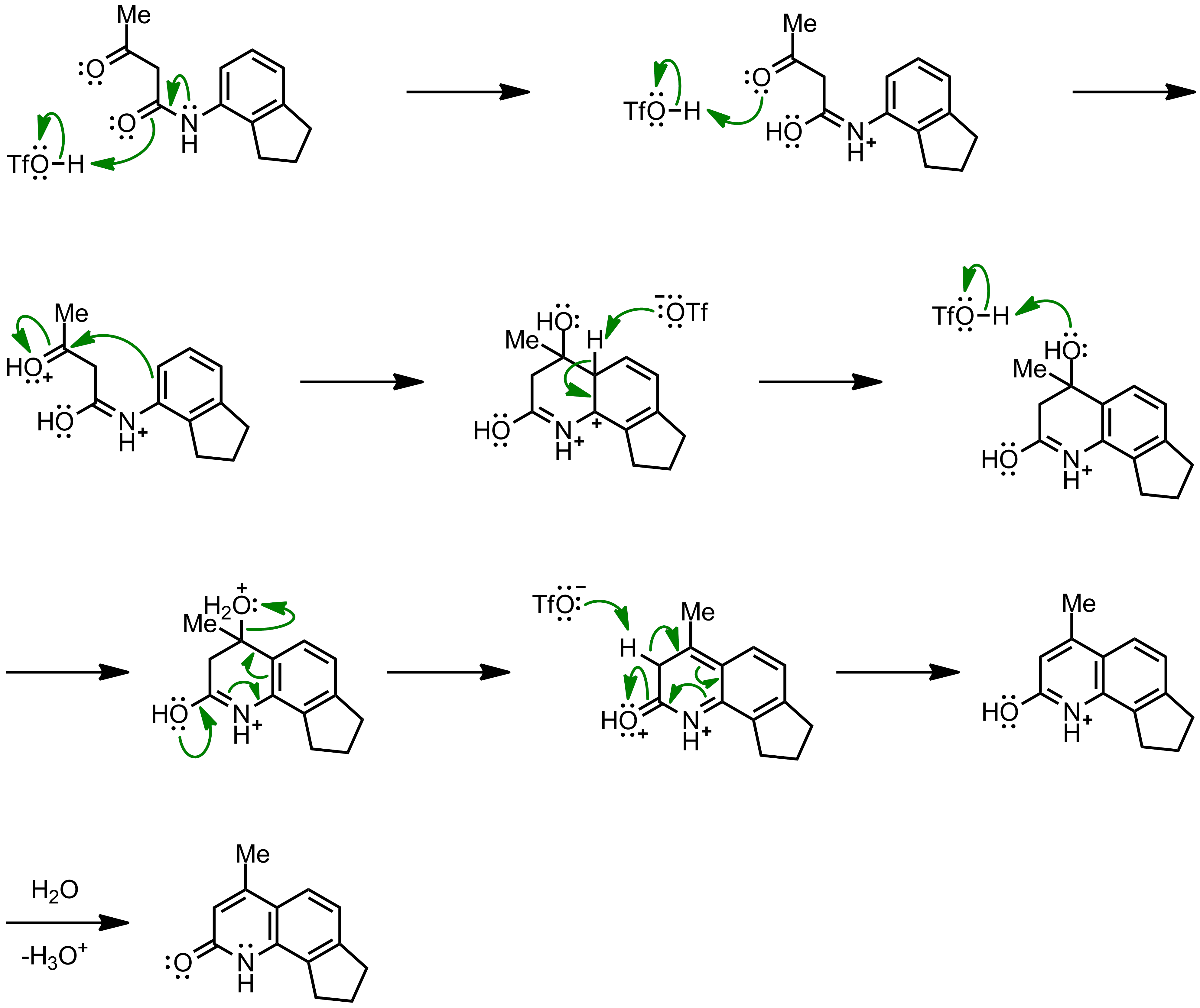Mechanism of the Knorr Quinoline Synthesis