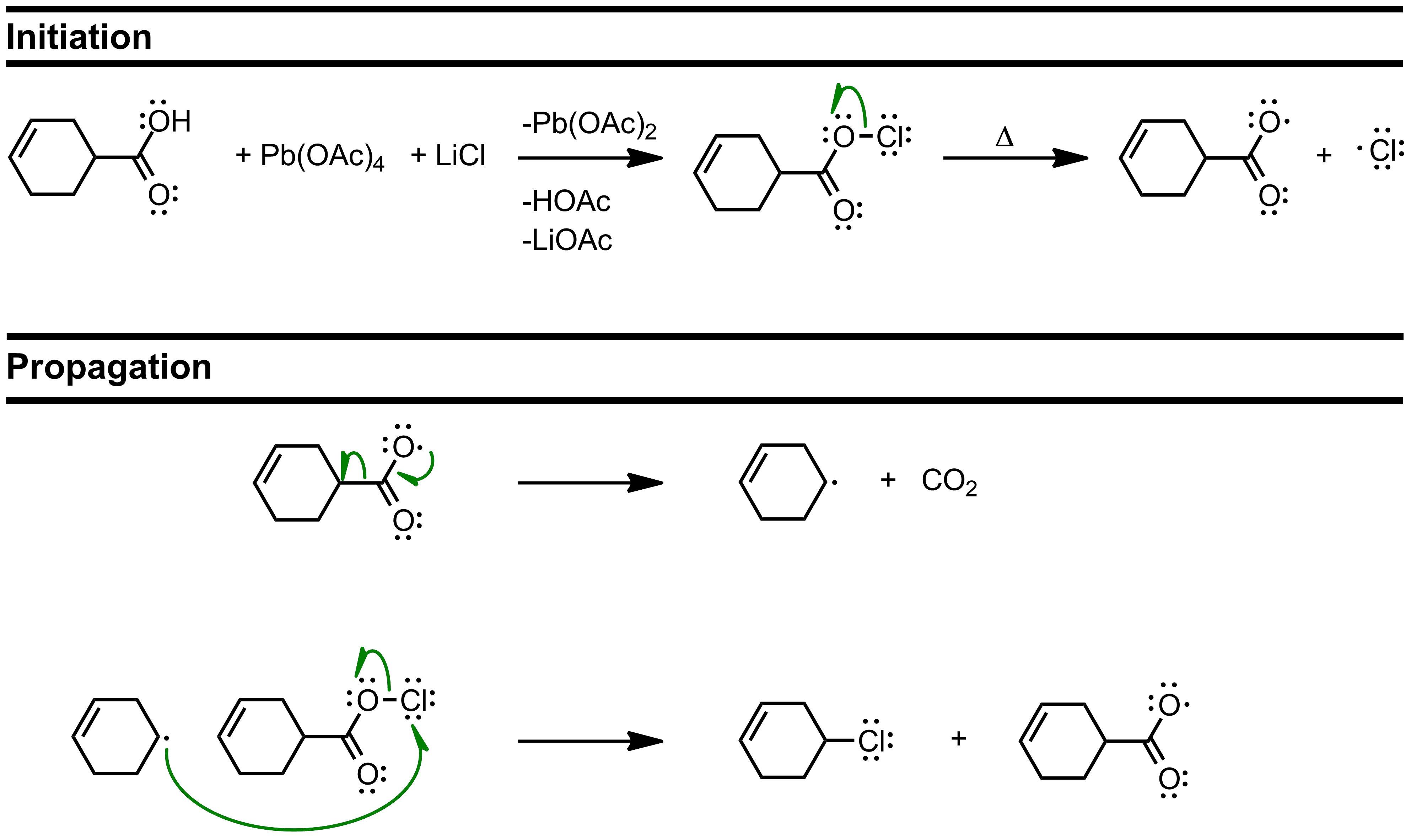 Mechanism of the Kochi Reaction