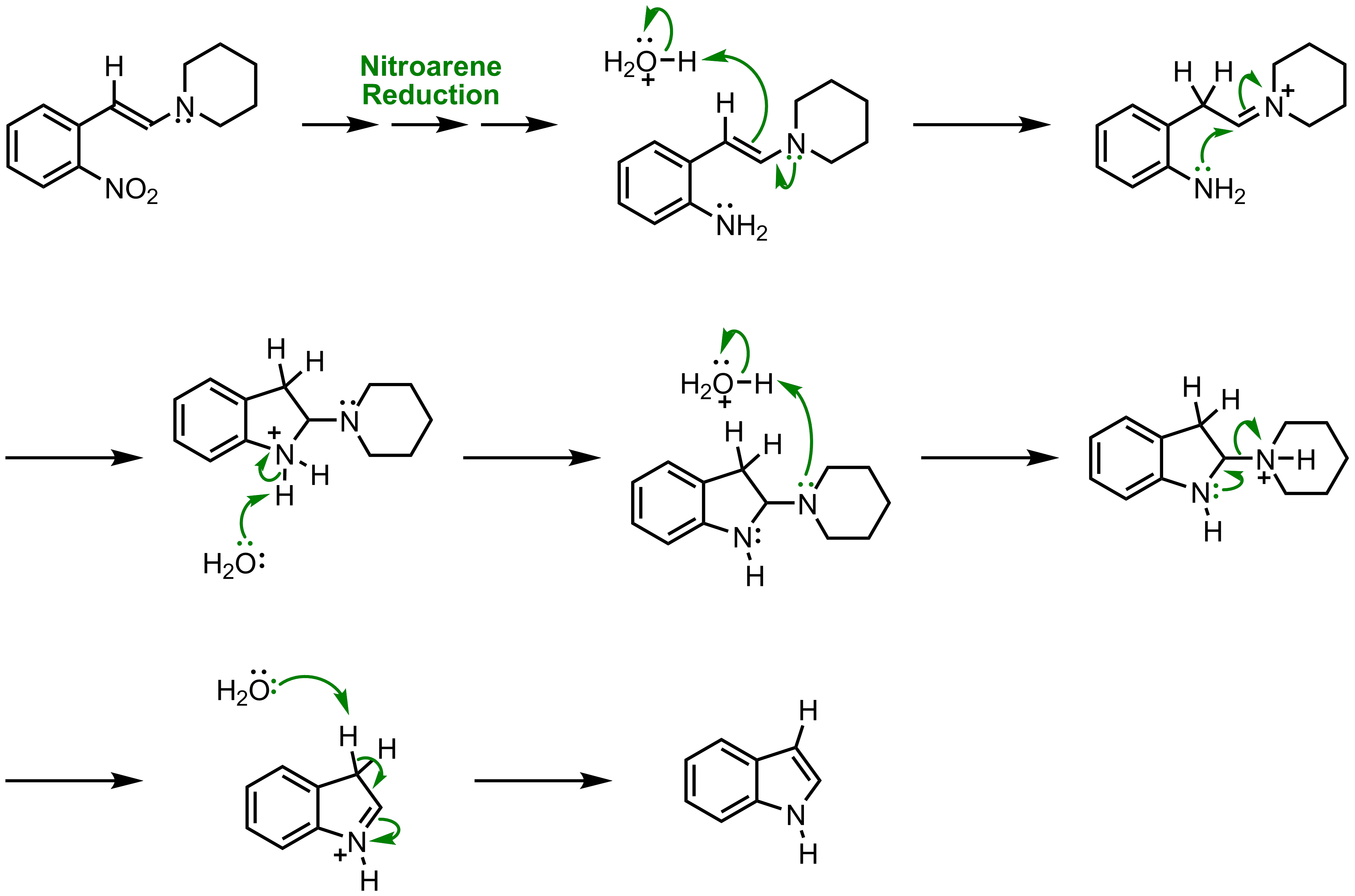 Mechanism of the Leimgruber-Batcho Indole Synthesis