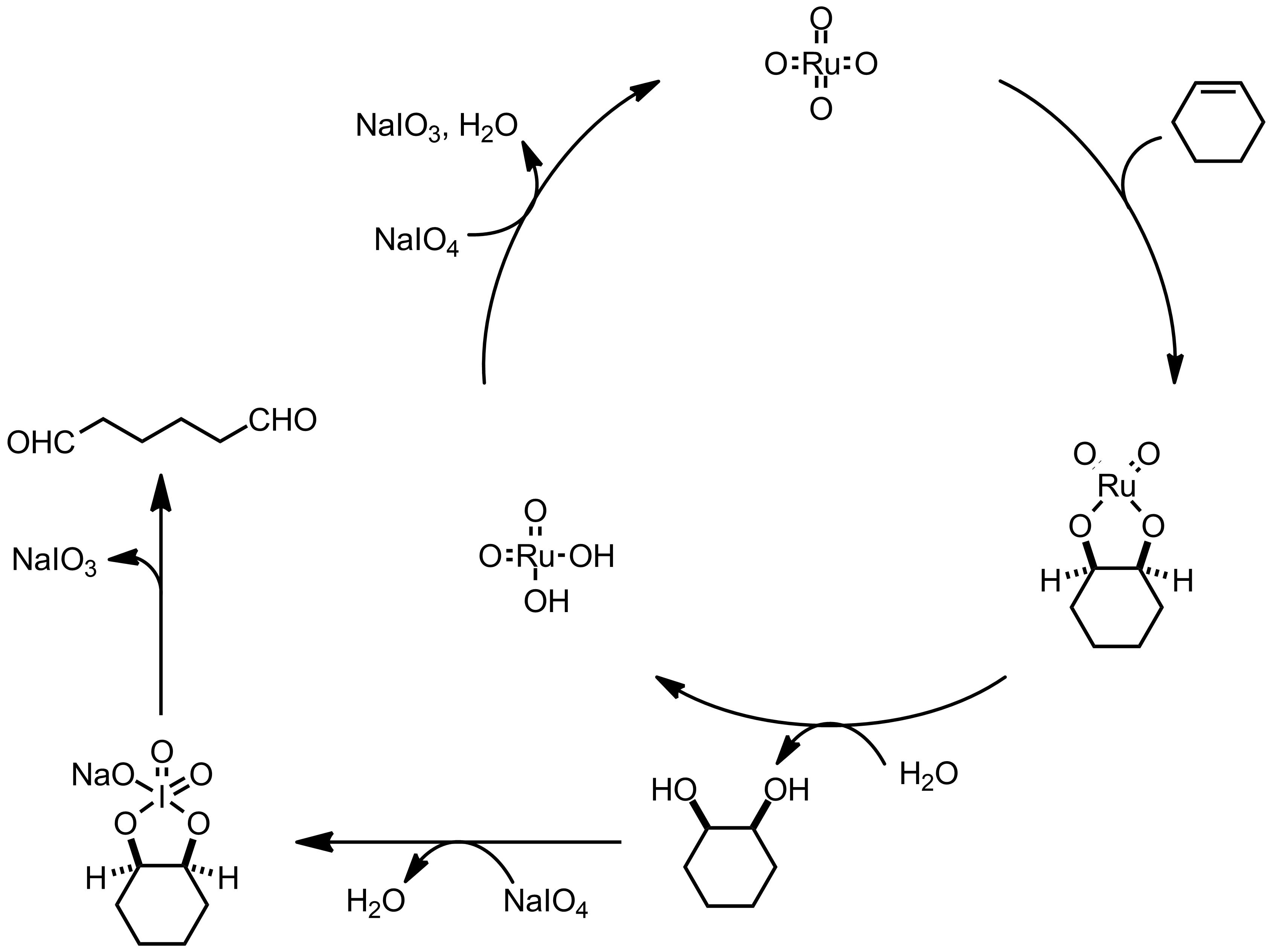 Mechanism of the Lemieux-Johnson Oxidation