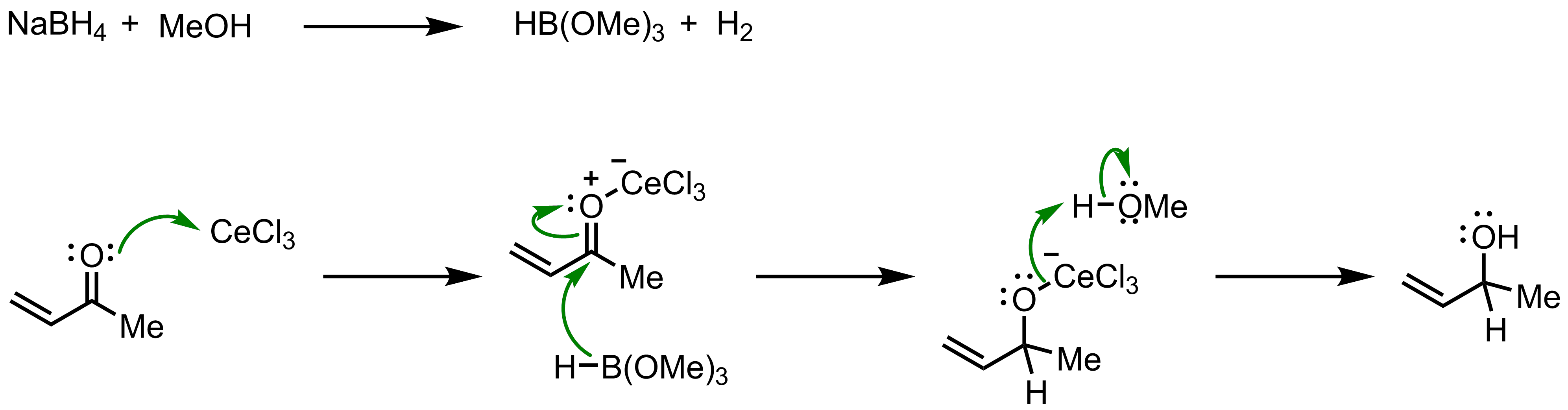 Mechanism of the Luche Reduction