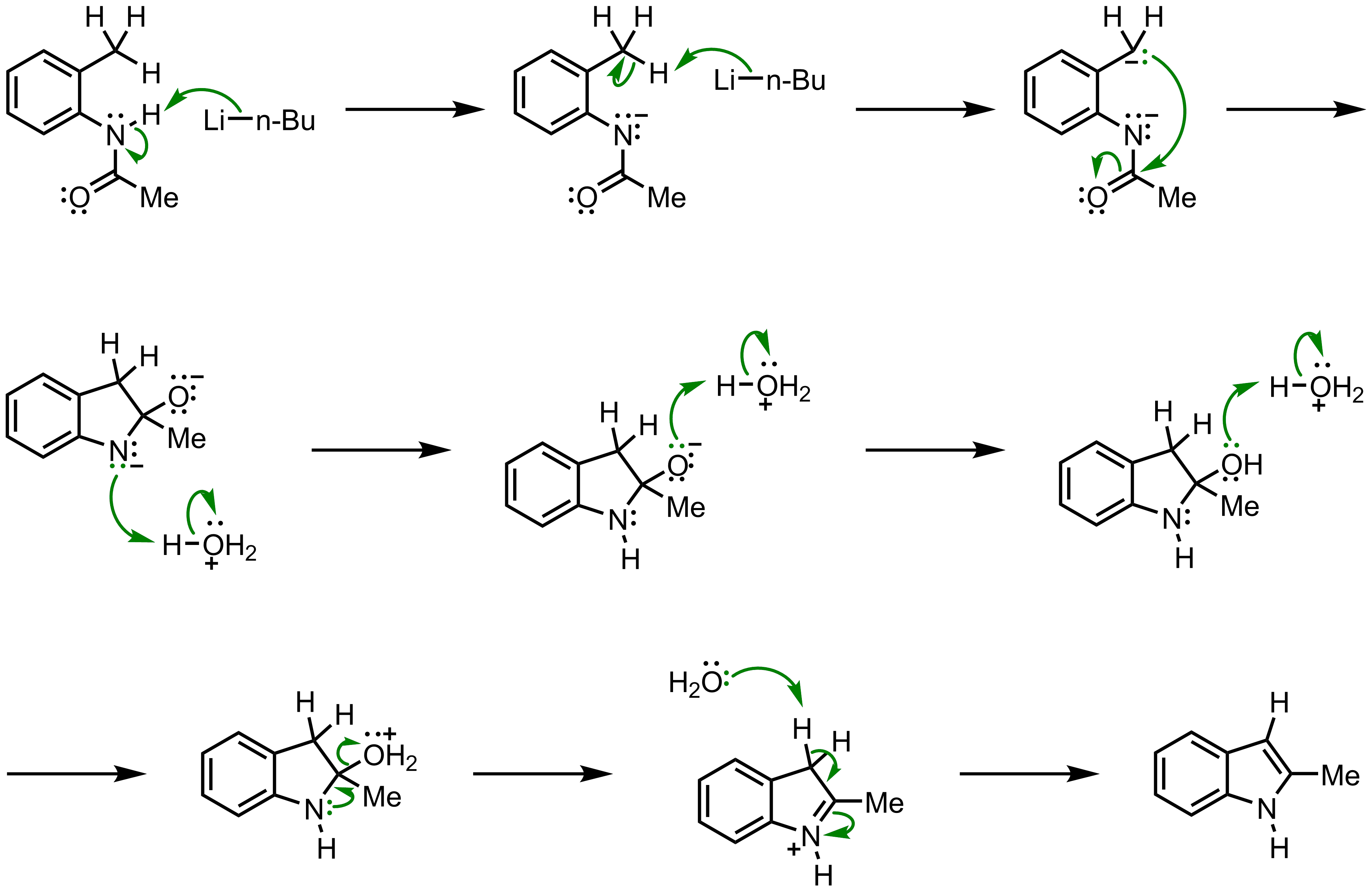 Mechanism of the Madelung Indole Synthesis