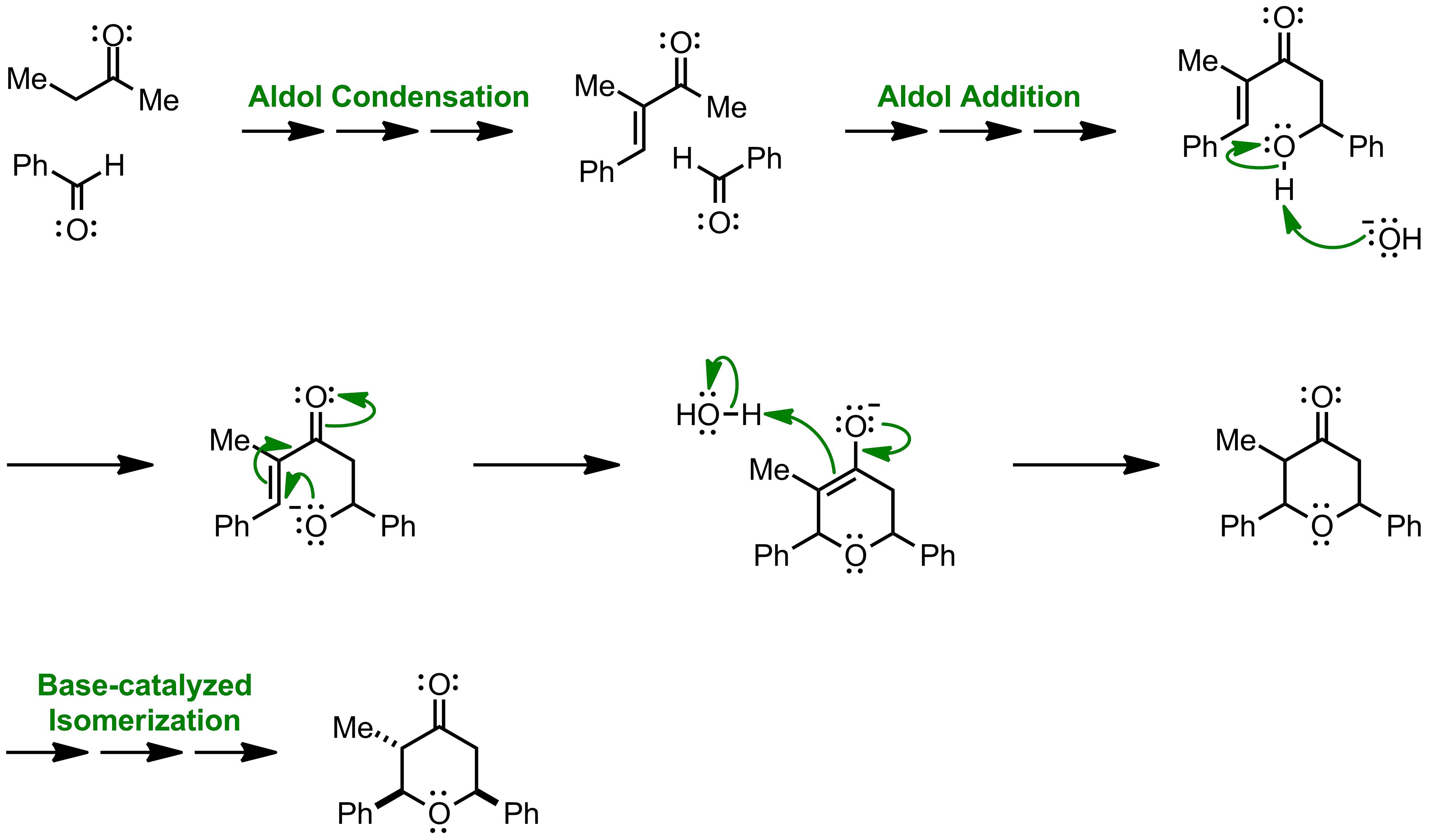 Mechanism of the Maitland-Japp Reaction