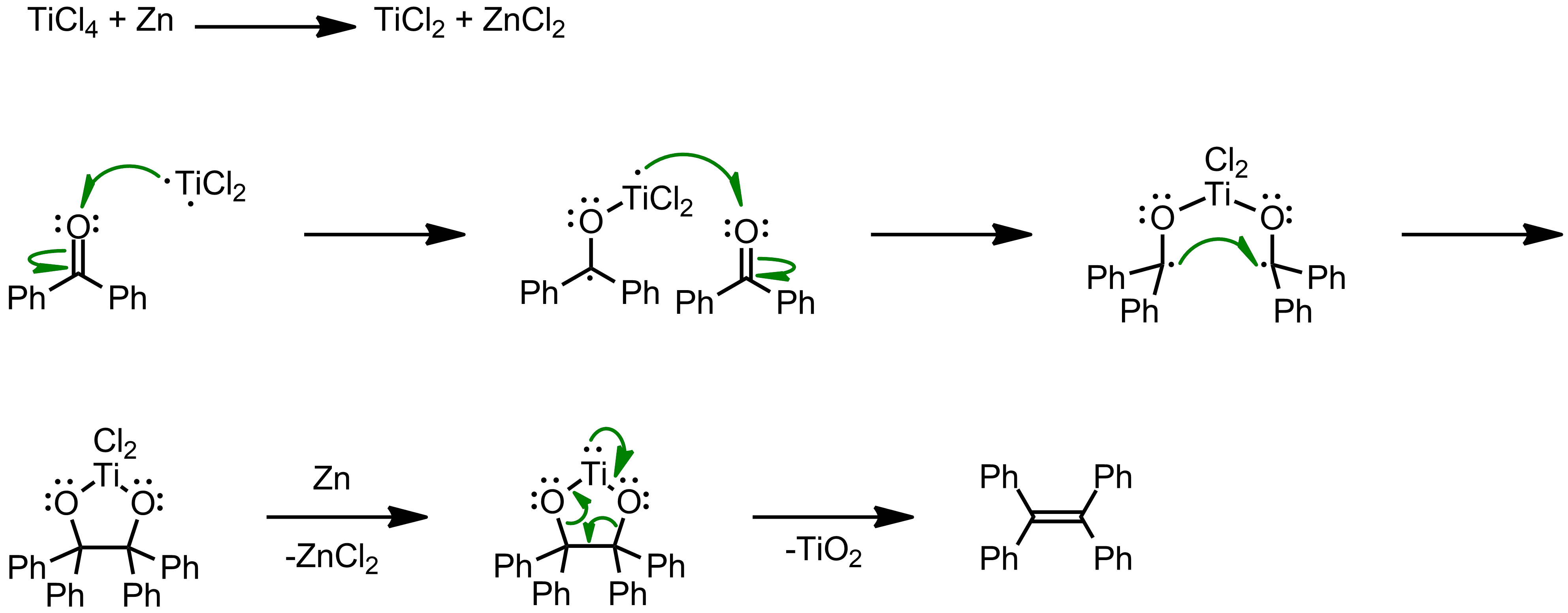 Mechanism of the McMurry Reaction