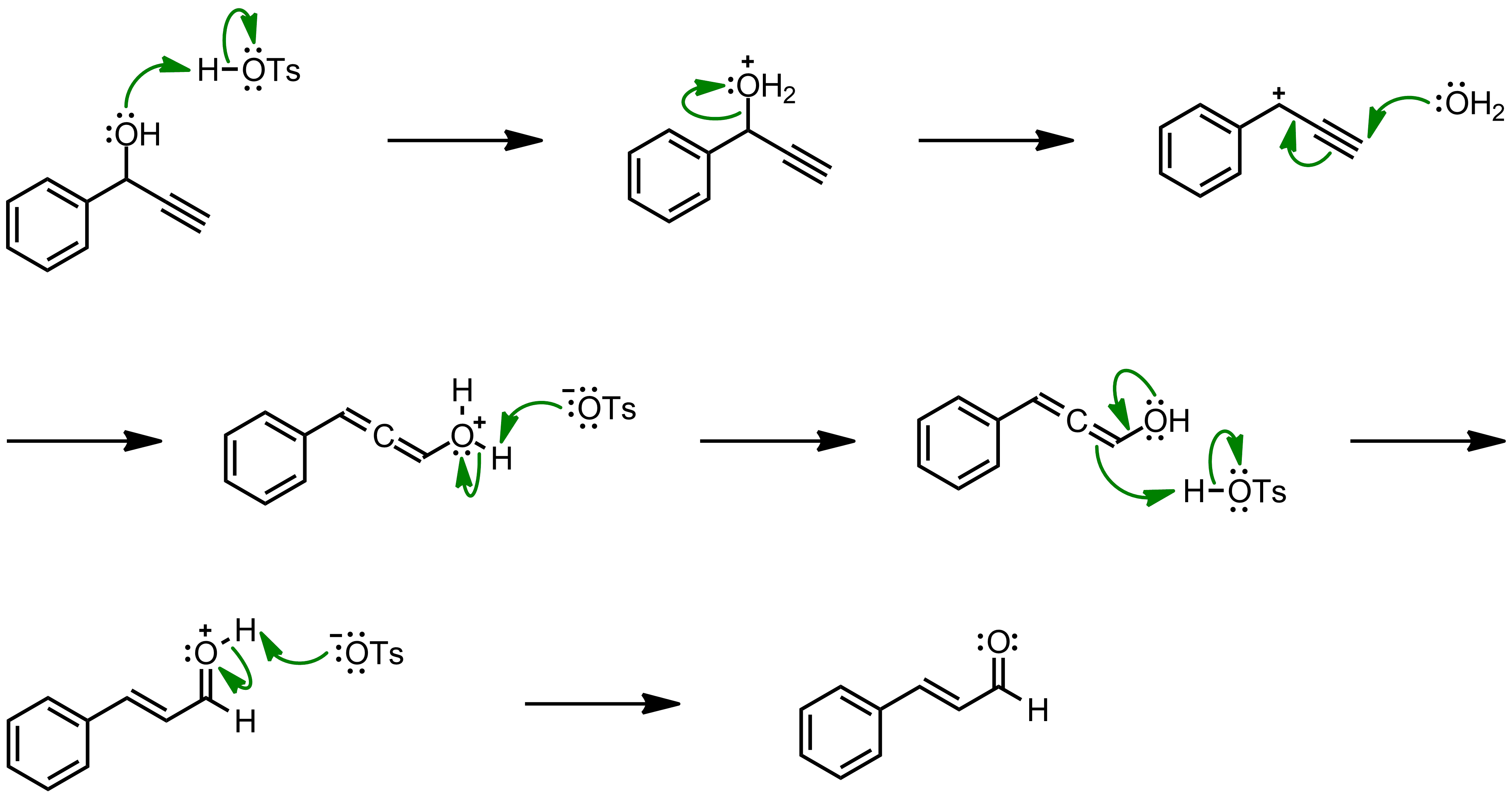 Mechanism of the Meyer-Schuster Rearrangement