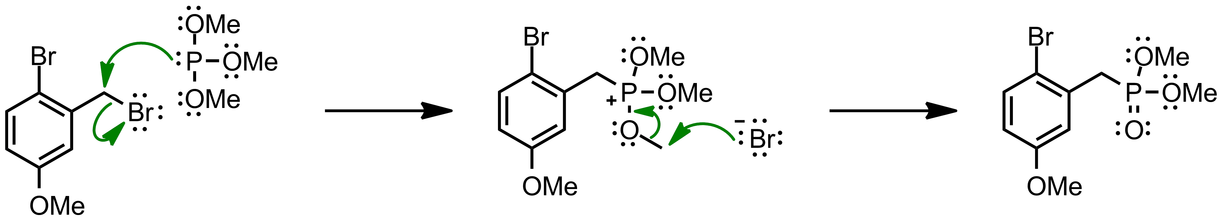 Mechanism of the Michaelis-Arbuzov Reaction