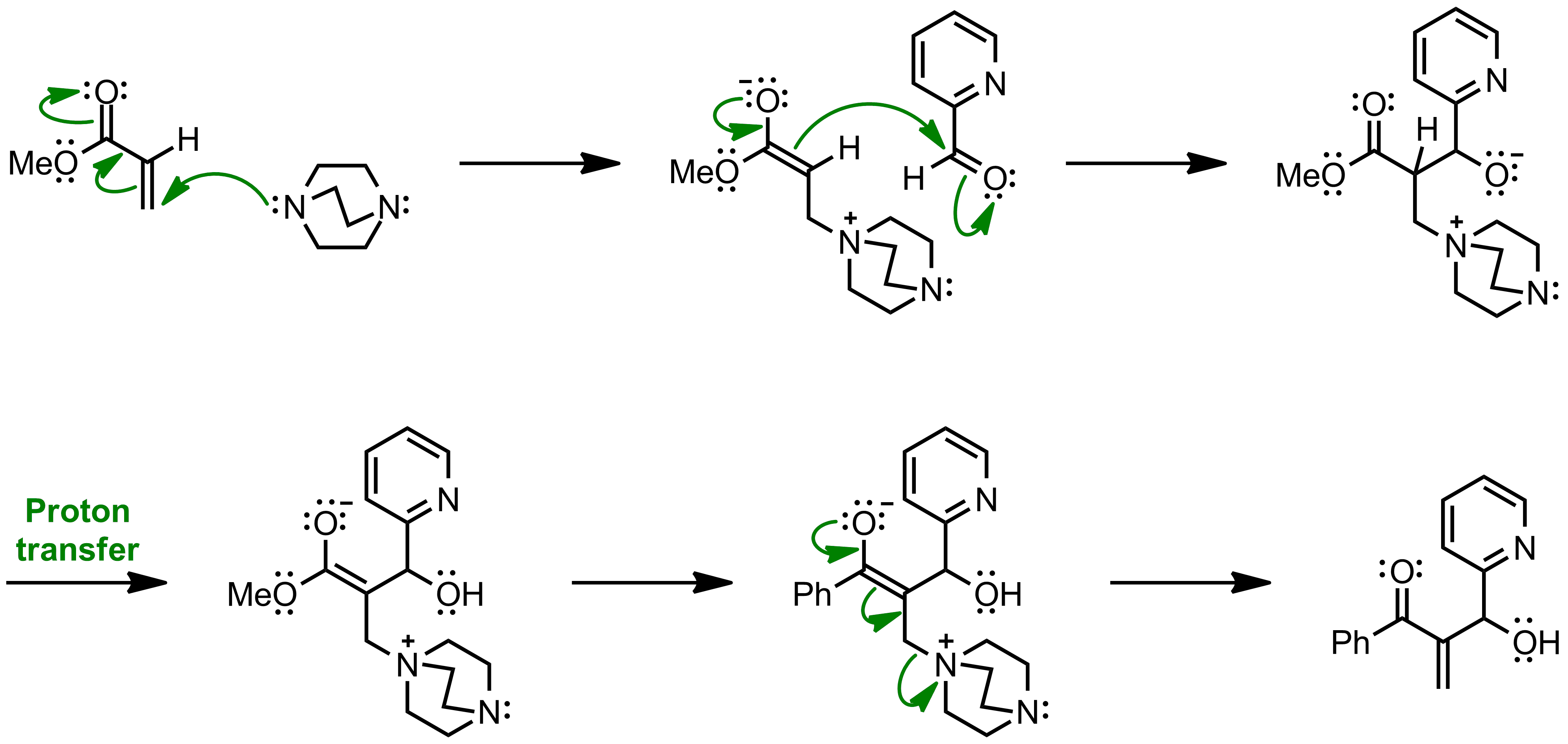 Mechanism of the Morita-Baylis-Hillman Reaction