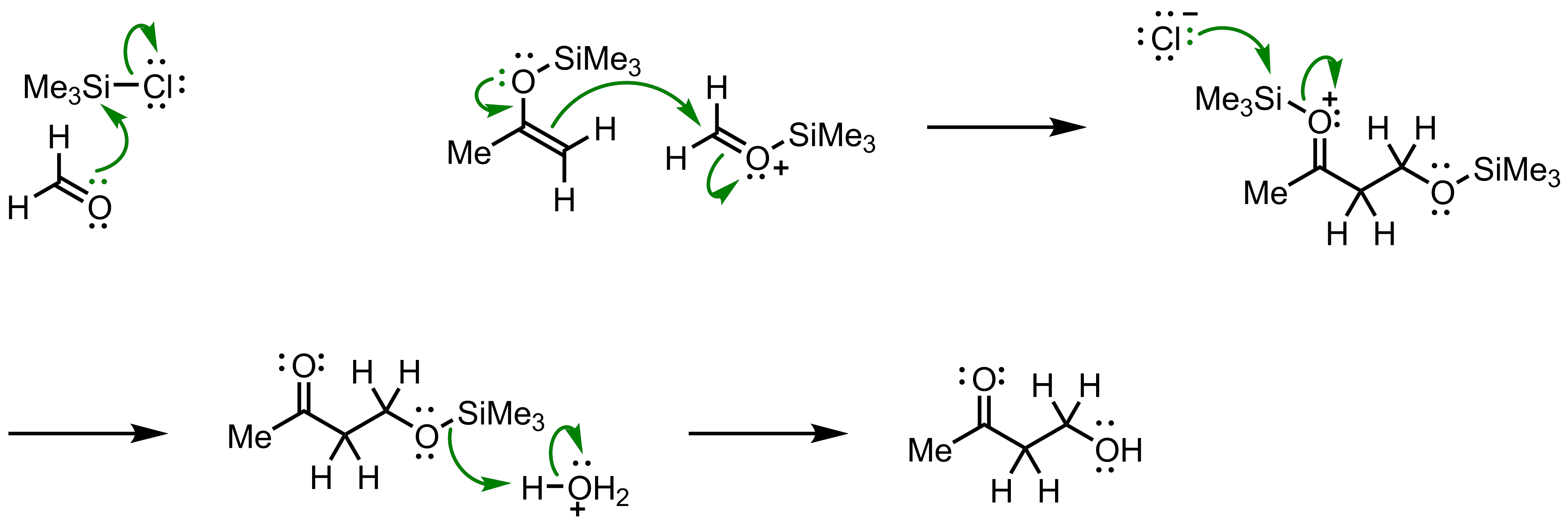 Mechanism of the Mukaiyama Aldol Addition