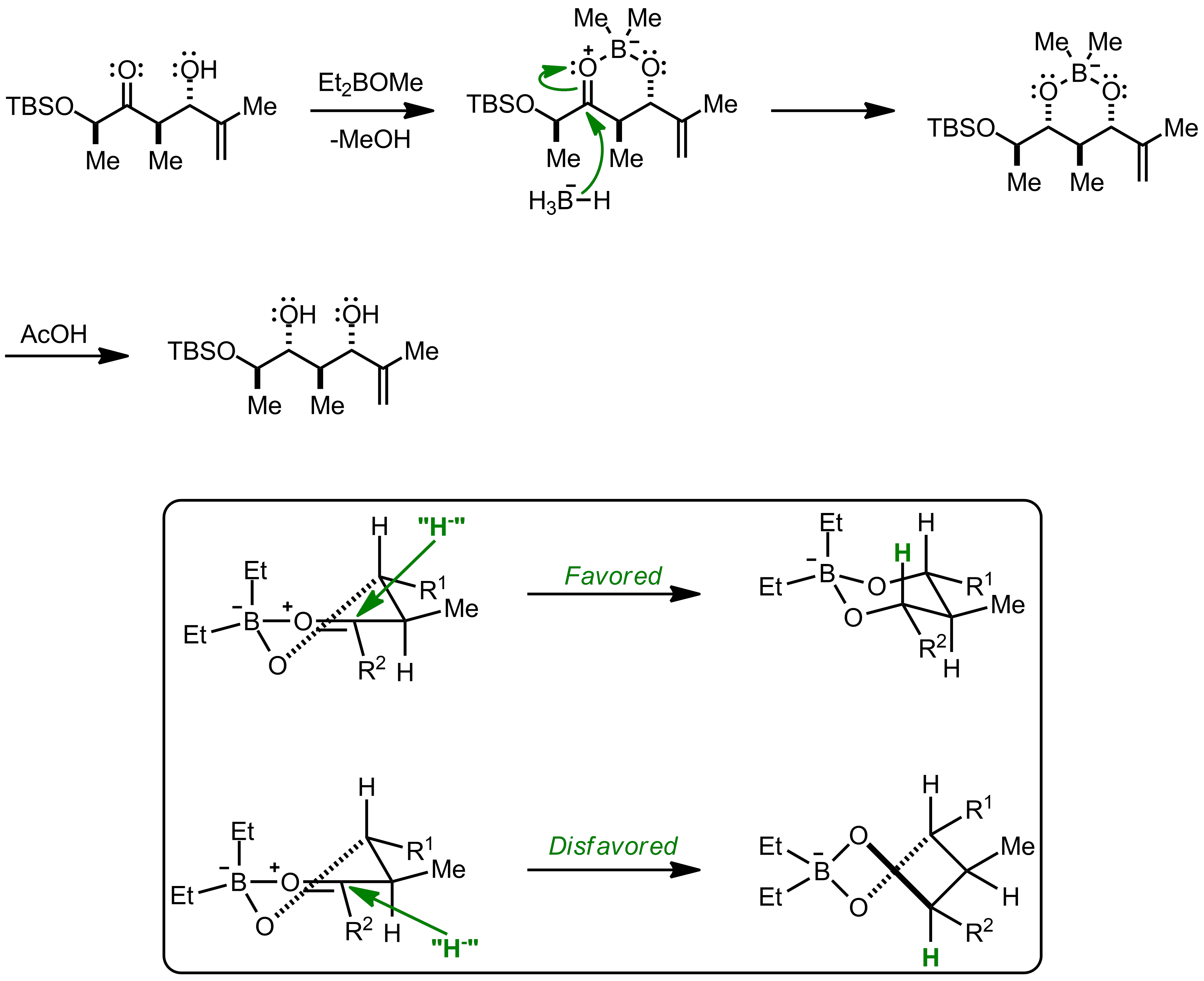 Mechanism of the Narasaka-Prasad Reduction