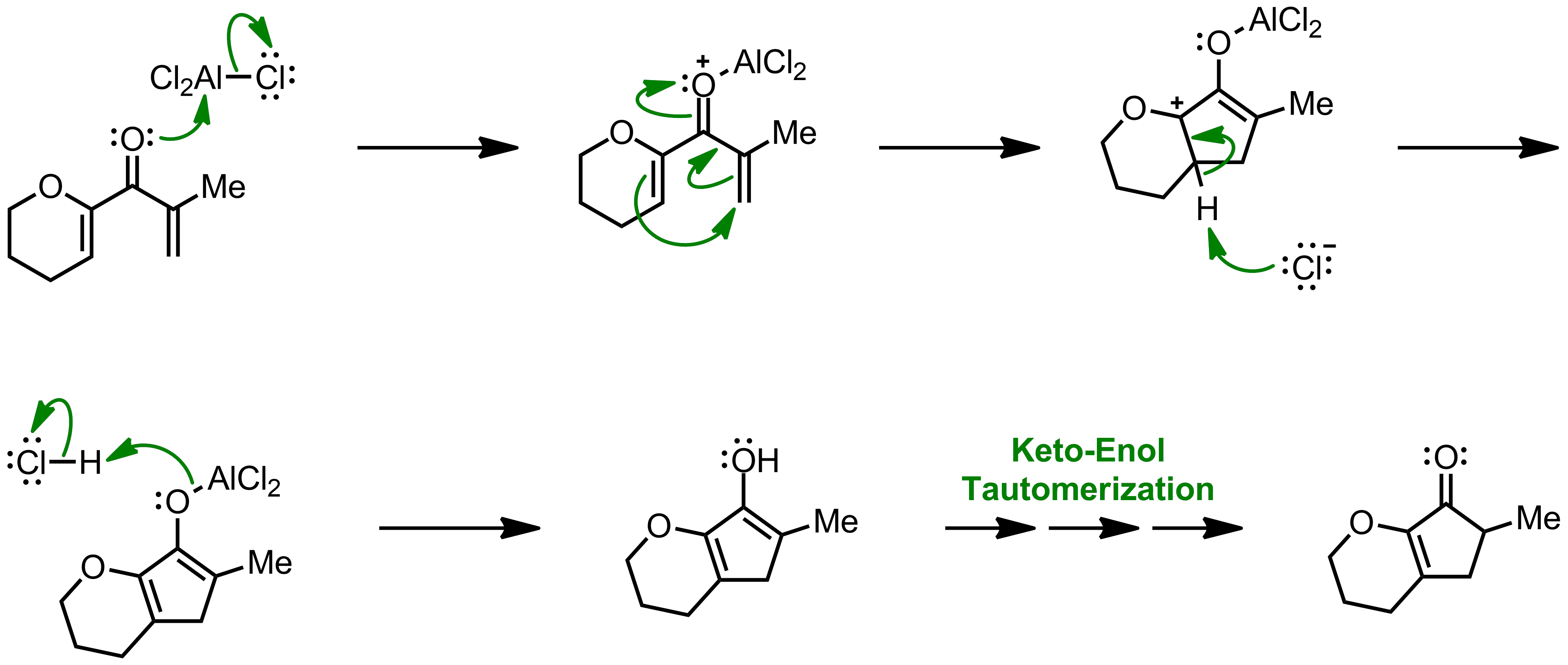 Mechanism of the Nazarov Cyclization Reaction