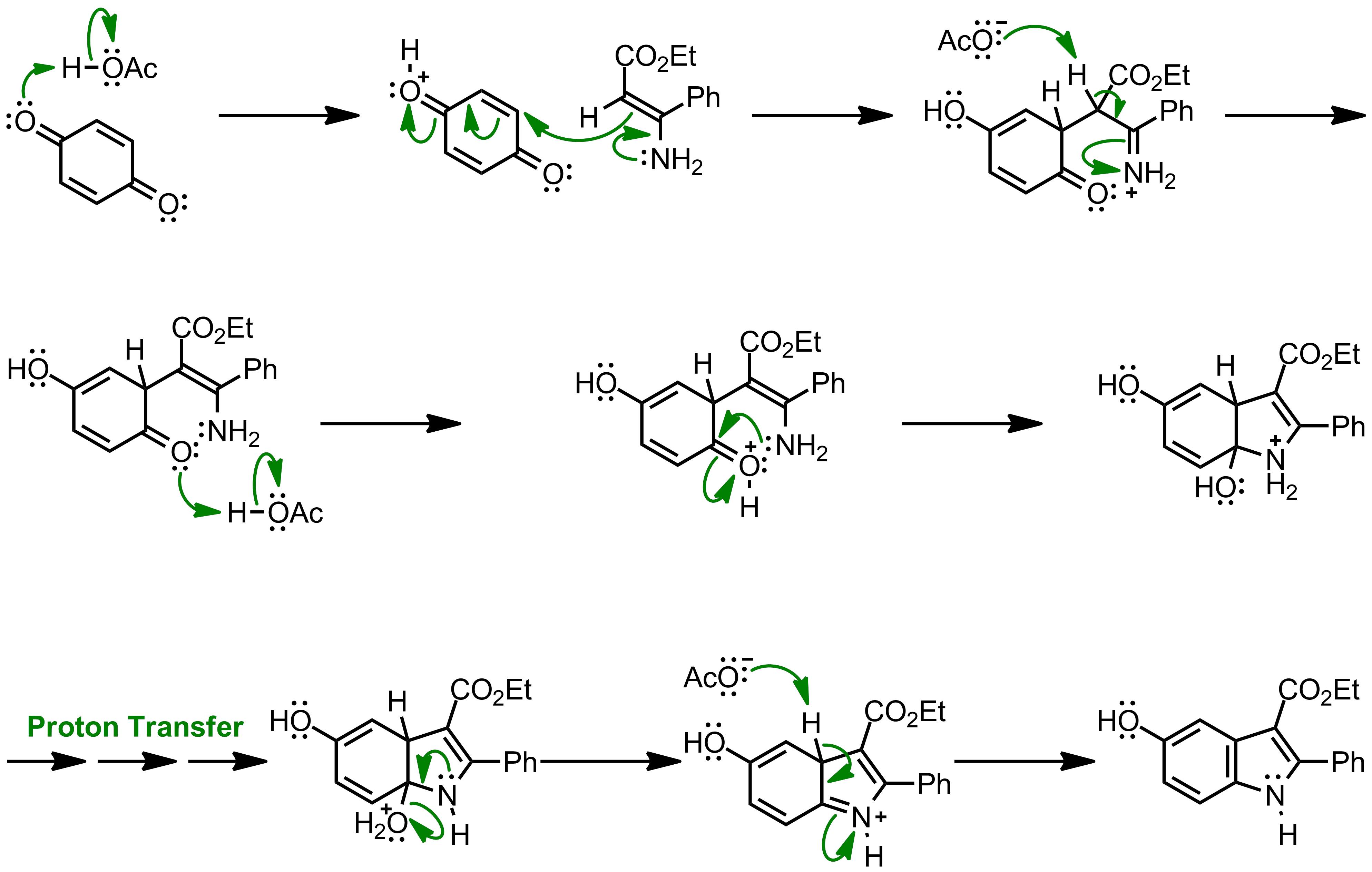 Mechanism of the Nenitzescu Indole Synthesis