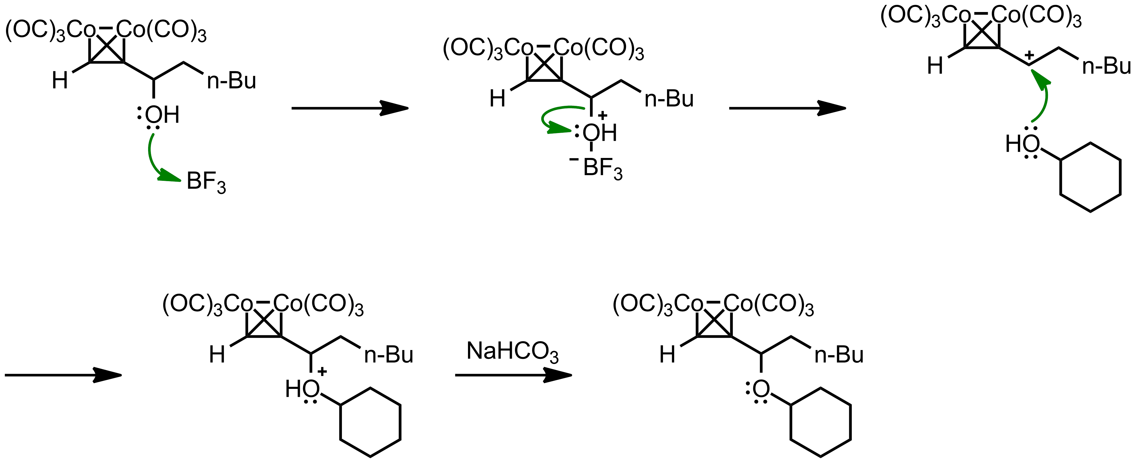 Mechanism of the Nicholas Reaction