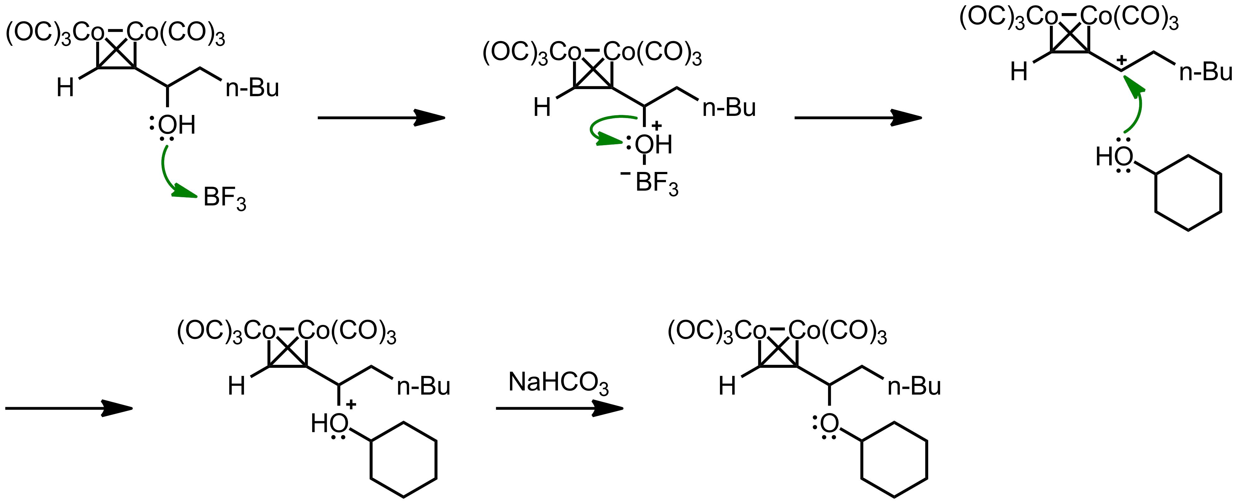 Mechanism of the Nicholas Reaction
