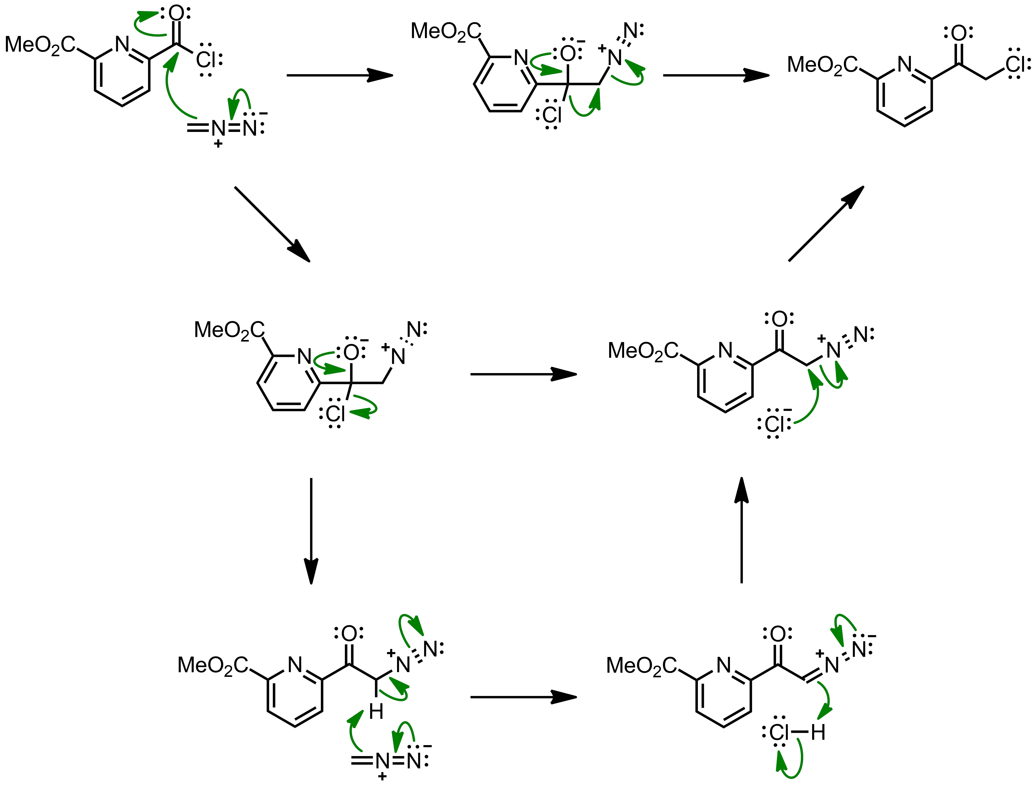 Mechanism of the Nierenstein reaction